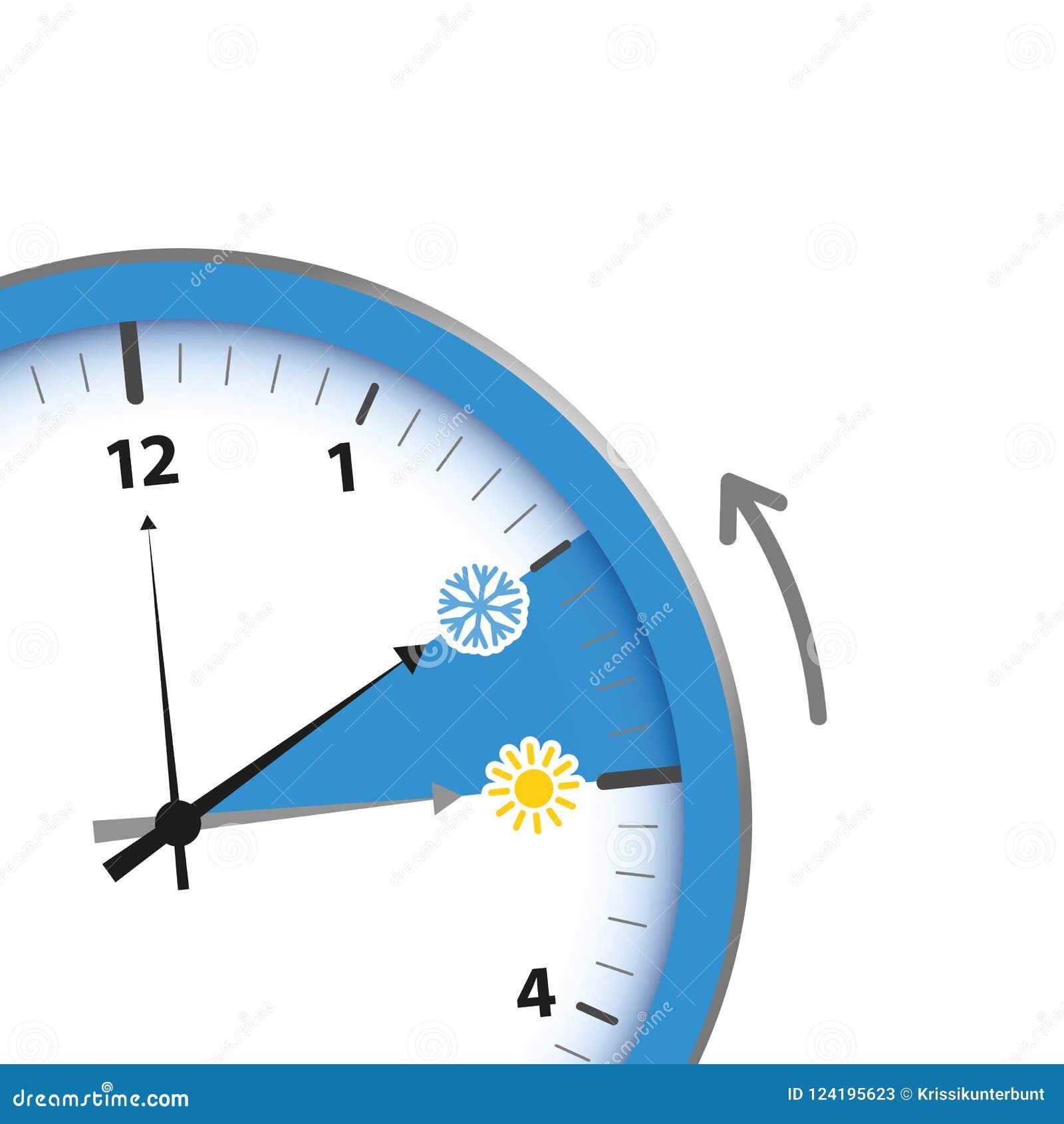 Αλλαγή ρολογιών στον ήλιο και snowflake χειμώνα