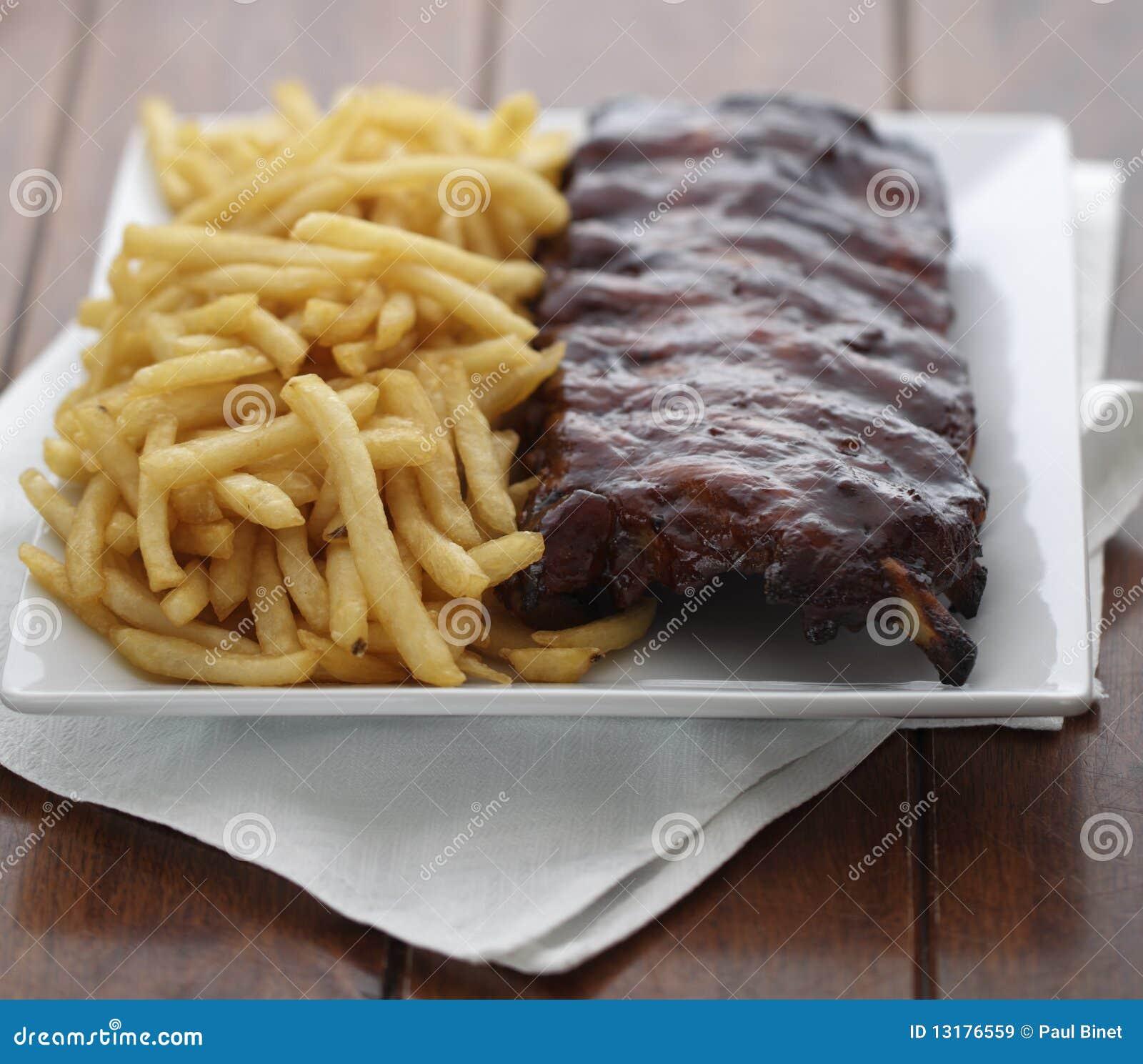 αμερικανικά πλευρά γεύμα&