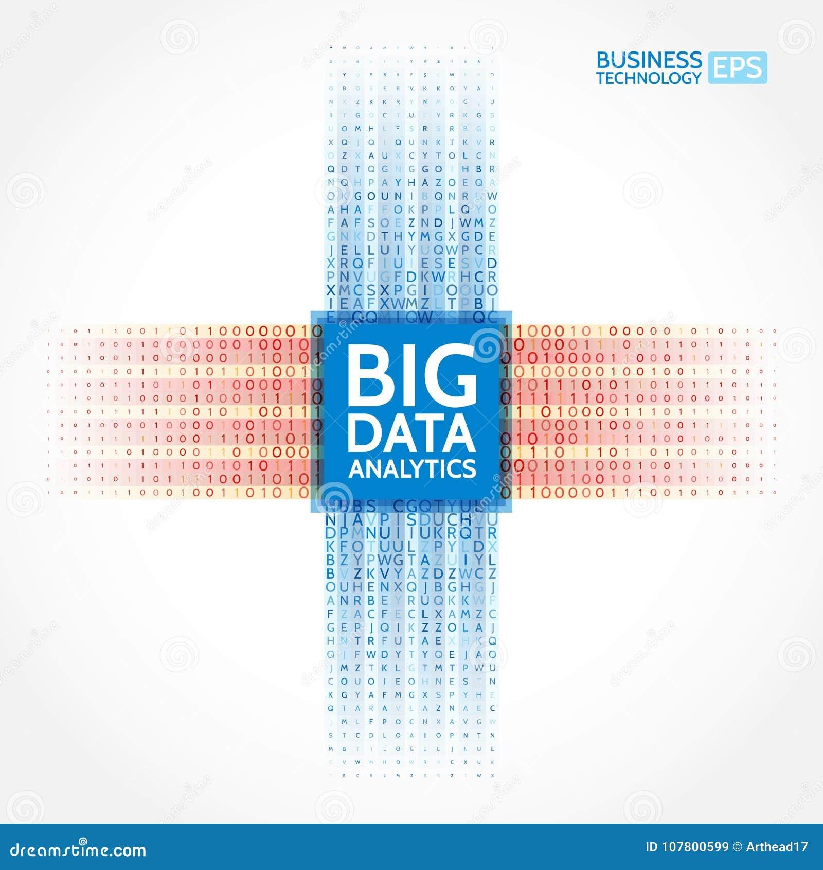 Ανάλυση των πληροφοριών Απεικόνιση ανάσυρσης δεδομένων Αφηρημένες ψηφιακές ταξινομώντας πληροφορίες