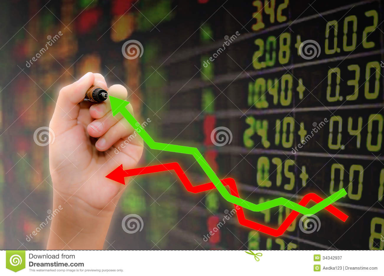 Ανάλυση του χρηματιστηρίου
