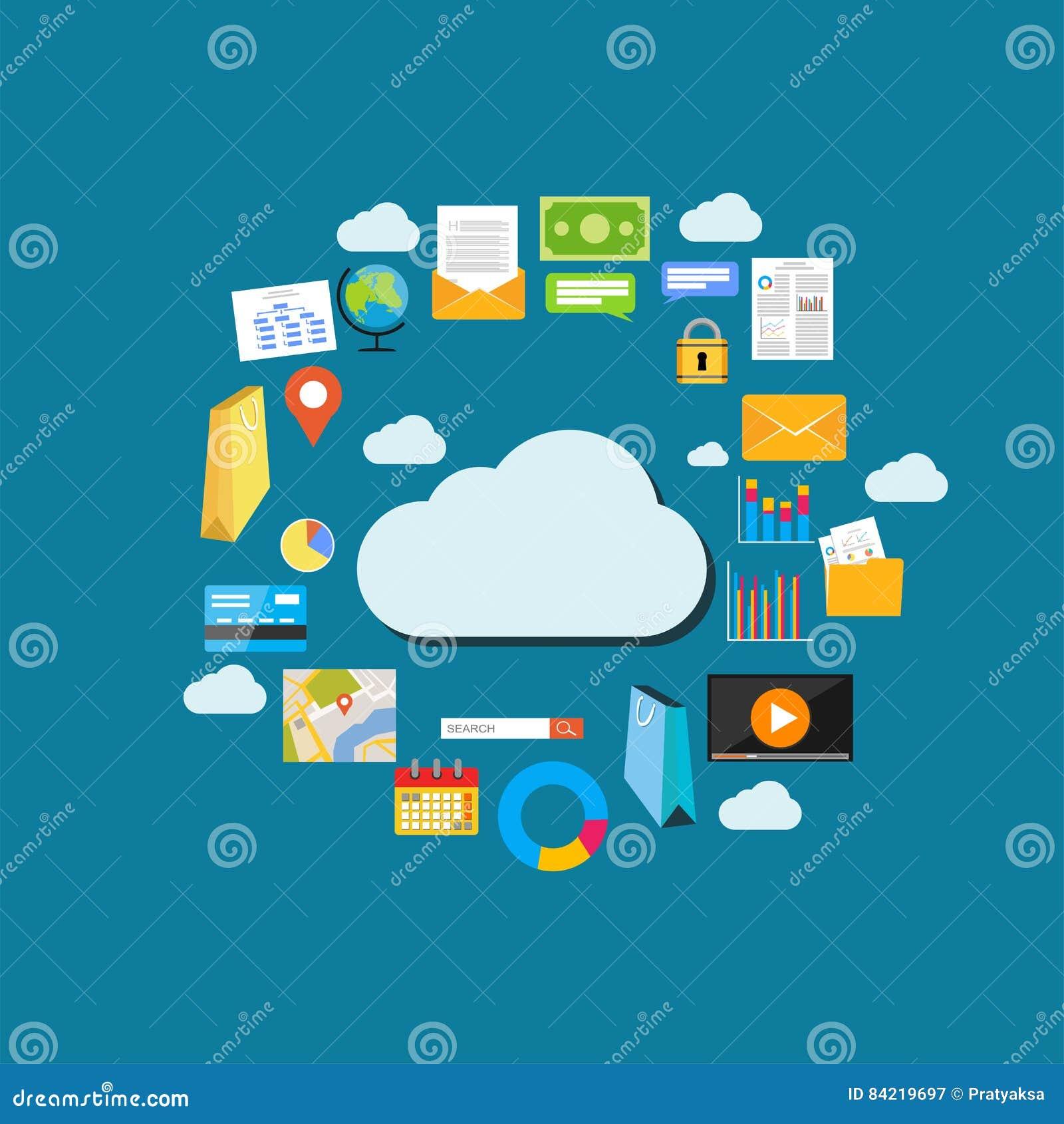 Ανασκόπηση υπολογισμού σύννεφων Τεχνολογία δικτύων αποθήκευσης στοιχείων Περιεχόμενο πολυμέσων, φιλοξενία ιστοχώρων Διαδίκτυο ικα