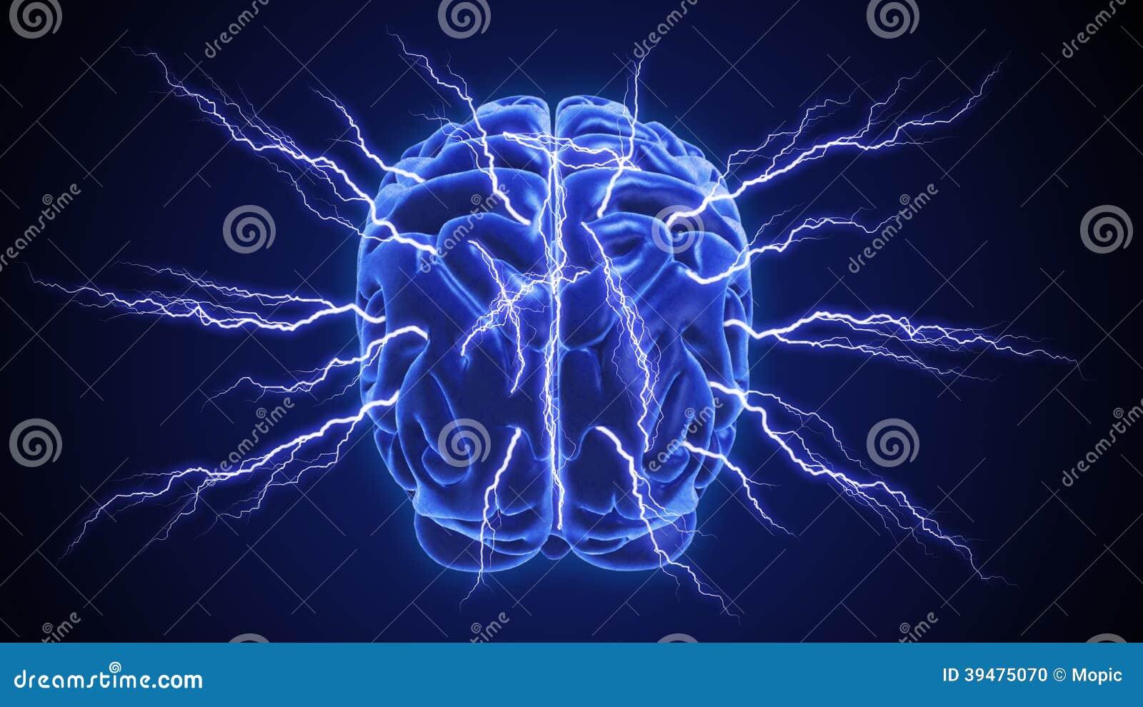 Ανθρώπινη έννοια νοημοσύνης ή ψυχολογίας