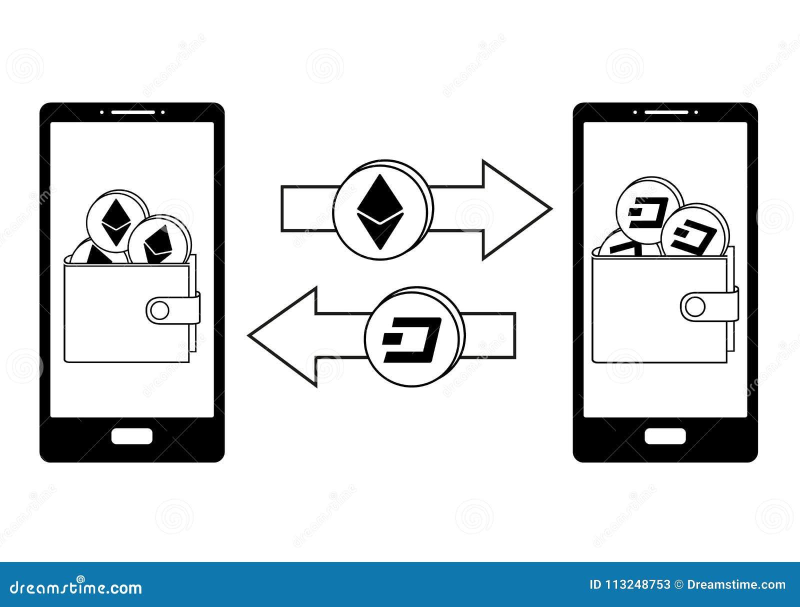 Ανταλλαγή μεταξύ του ethereum και της εξόρμησης στο τηλέφωνο