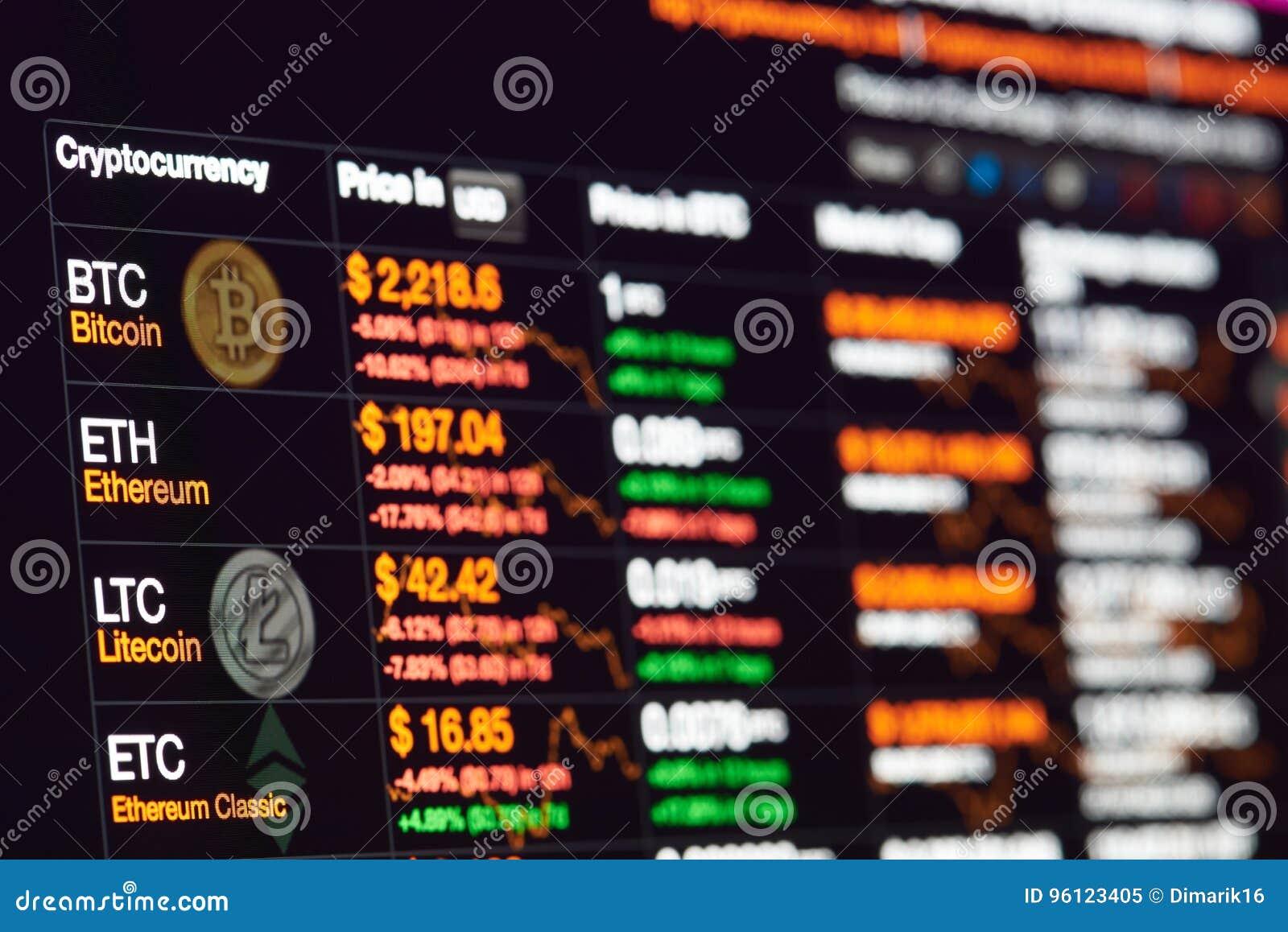 Ανταλλαγή Bitcoin στο ποσοστό δολαρίων