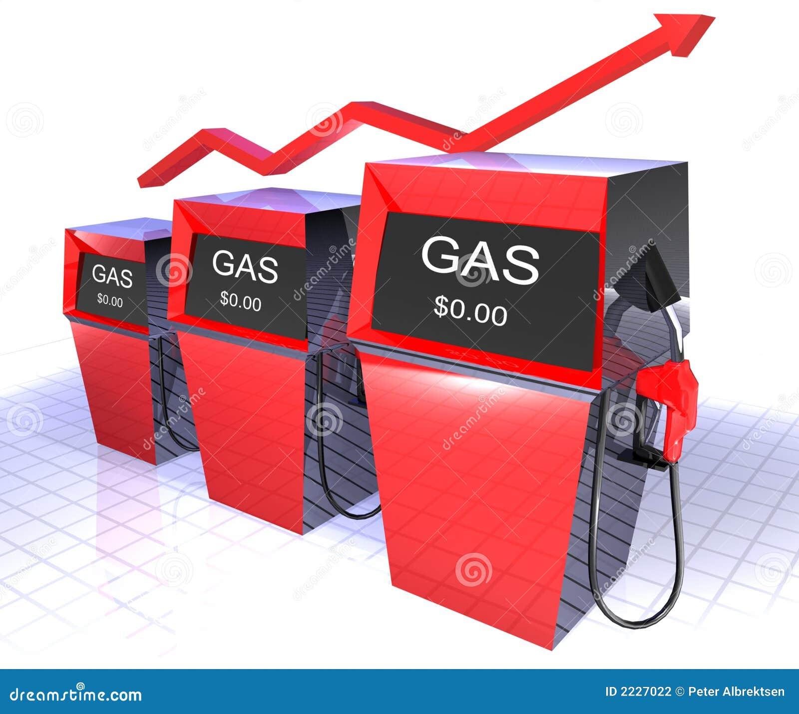 αντλίες αερίου