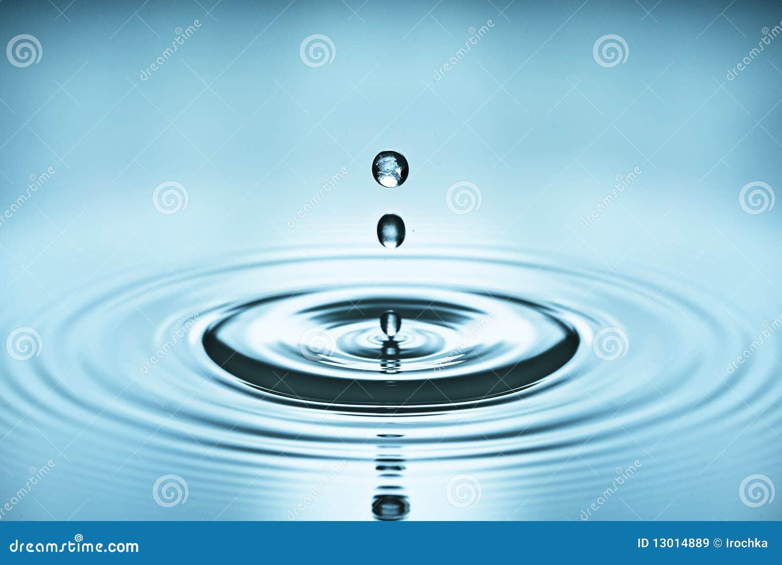 Απελευθερώσεις του ύδατος που προκαλεί τις κυματώσεις