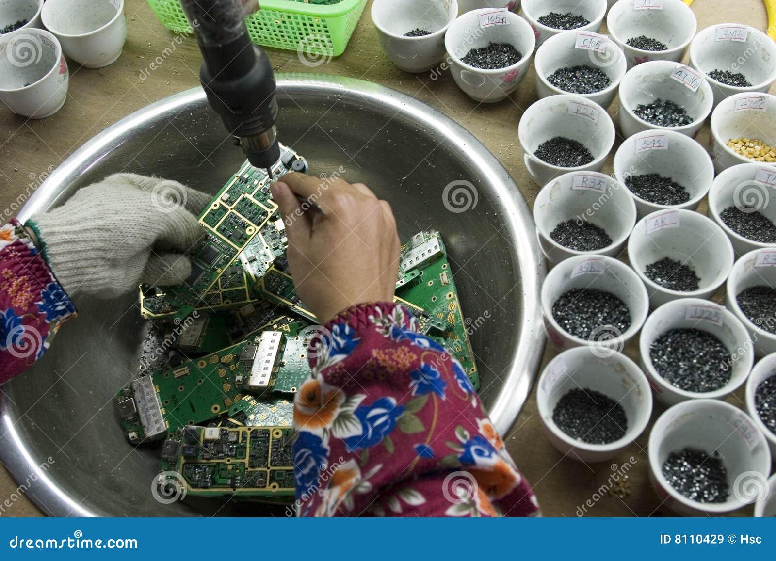 απόβλητα της Κίνας ε