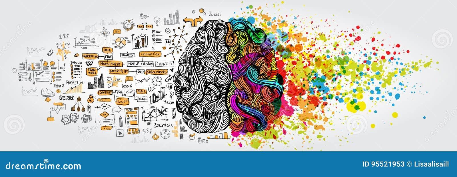 Από τα αριστερά προς τα δεξιά ανθρώπινη έννοια εγκεφάλου Δημιουργικό μέρος και μέρος λογικής με κοινωνικό και την επιχείρηση dood