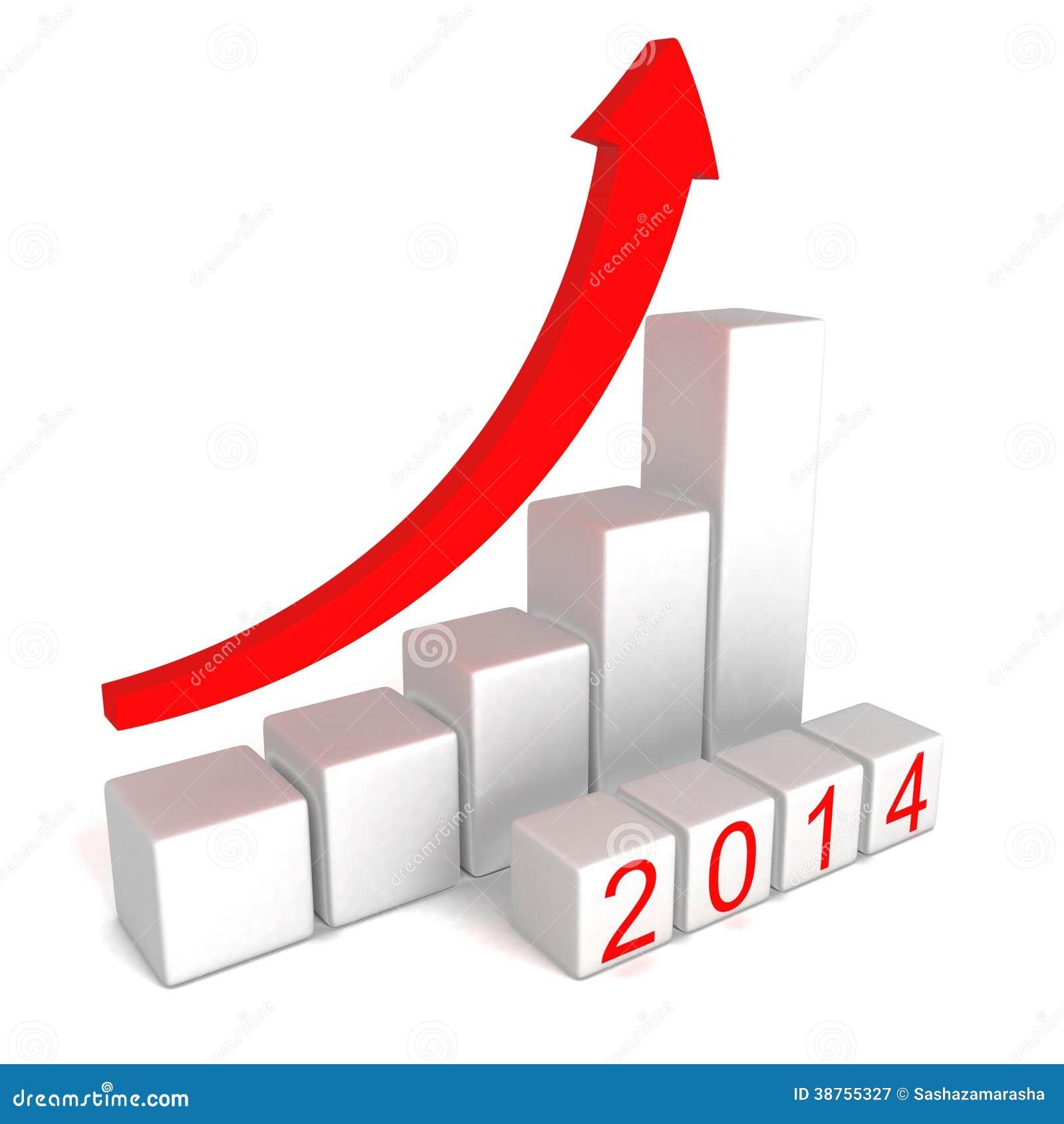 αριθμοί 2014 ετών με την ανάπτυξη της γραφικής παράστασης φραγμών βελών