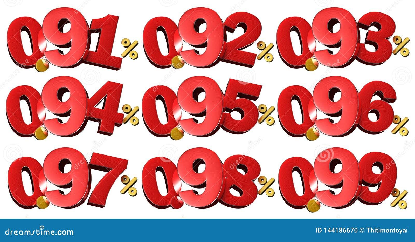 Αριθμοί ποσοστού τρισδιάστατοι Με το ψαλίδισμα της πορείας