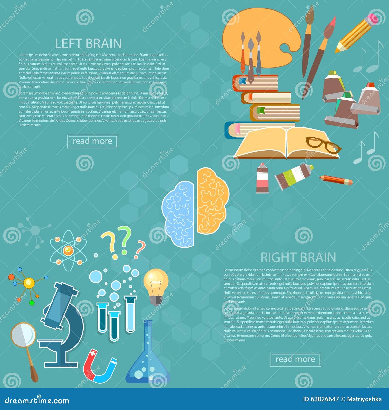 236216eaa642 Αριστερό και δεξιά πλευρά της λογικής και της δημιουργικότητας εγκεφάλου