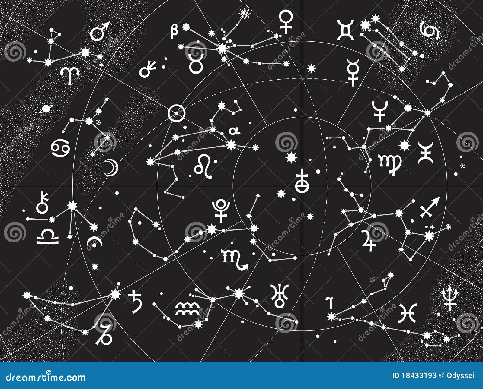 αστερισμοί ΧΙΙ zodiac