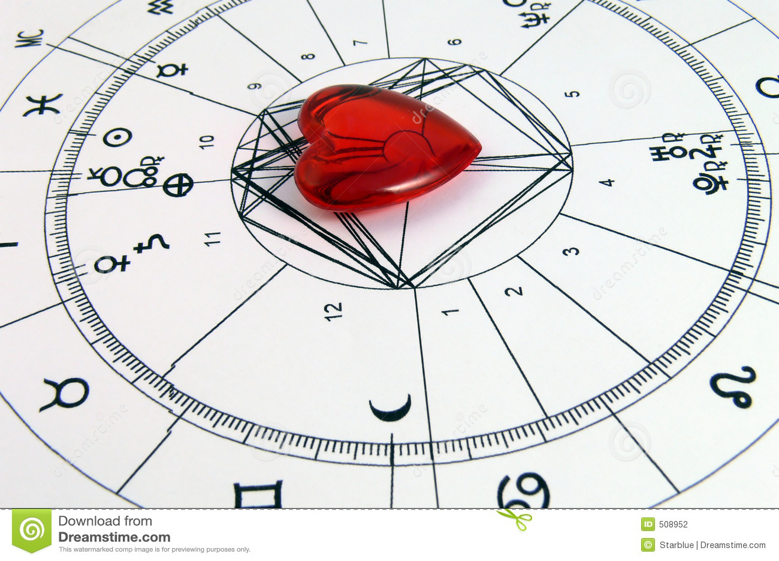 αστρολογία ι αγάπη