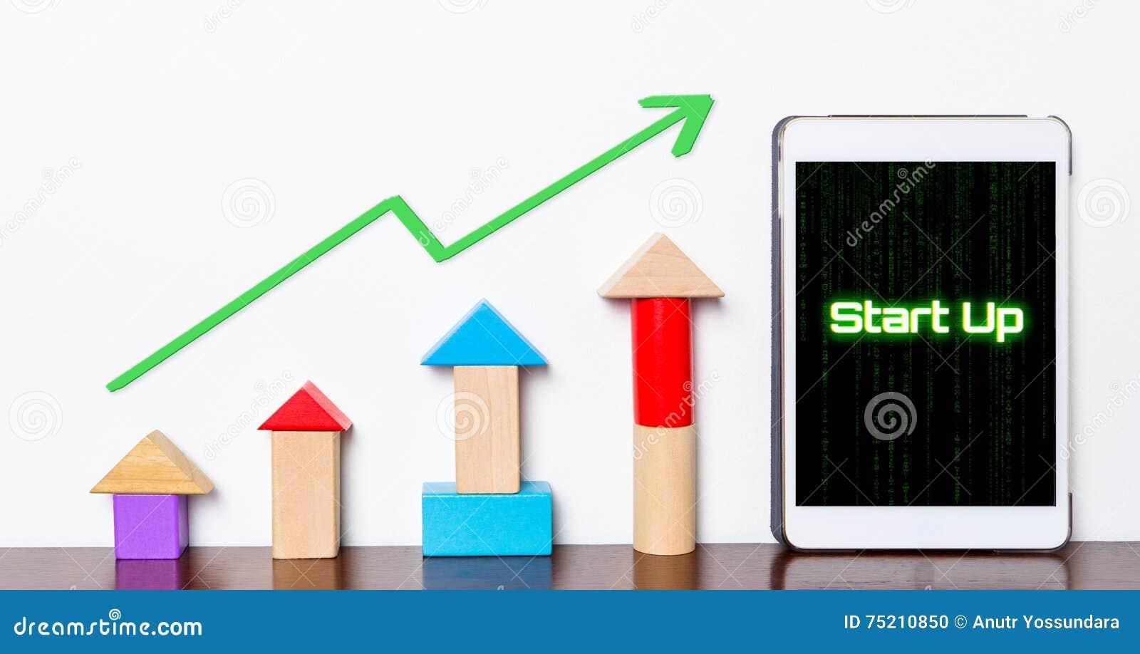 Αυξανόμενη έννοια επιχειρησιακής επιτυχίας ξεκινήματος
