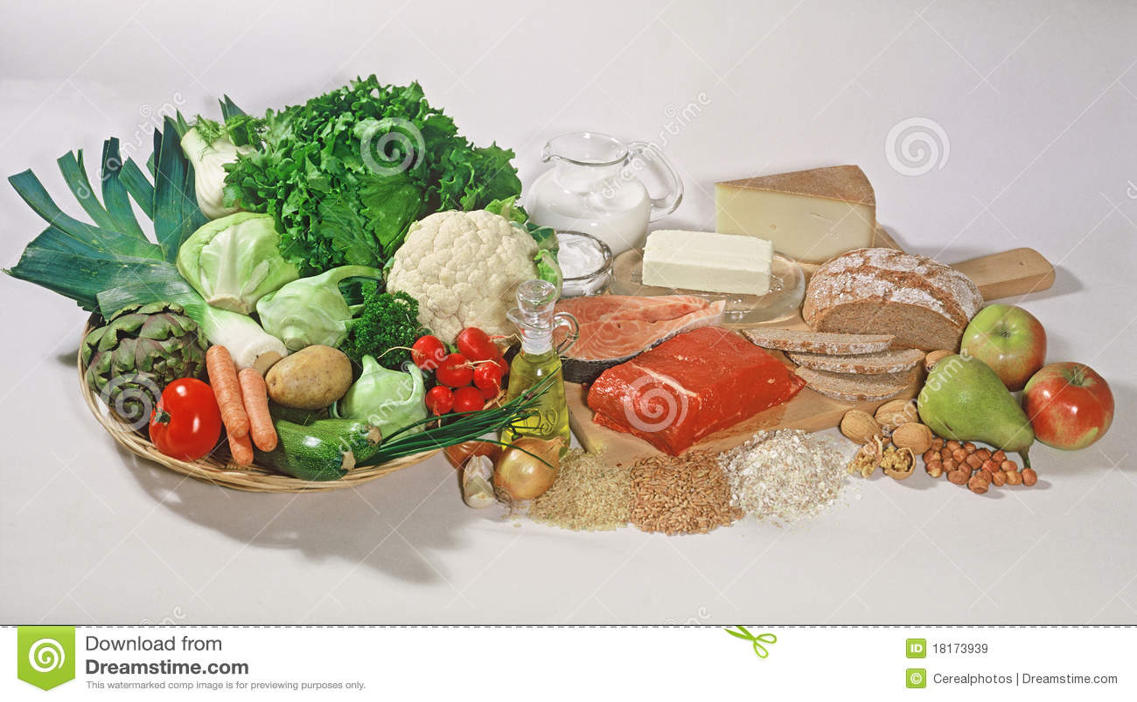βασικά τρόφιμα