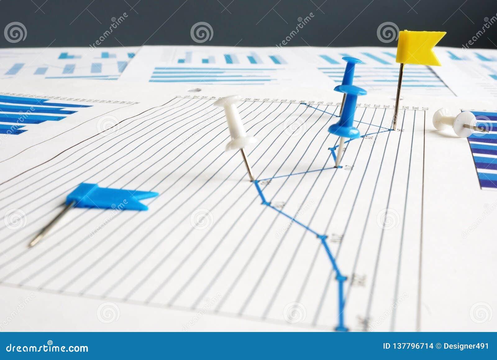 Βασικοί δείκτες απόδοσης KPI Καρφιά αντίχειρων και επιχειρησιακά έγγραφα