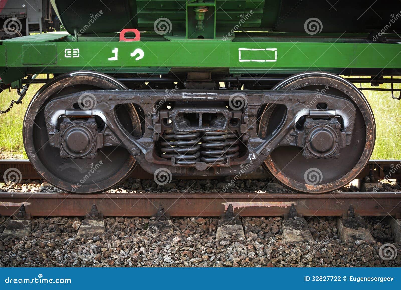 Βιομηχανικές ρόδες αυτοκινήτων ραγών