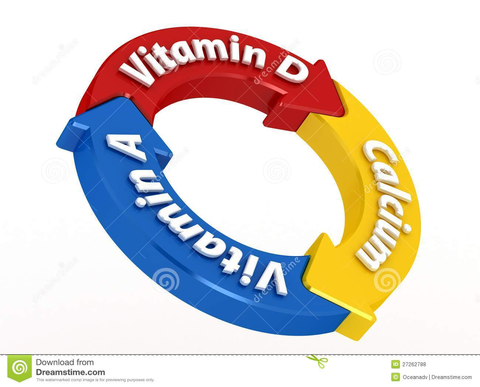 Βιταμίνες και ασβέστιο για το γάλα