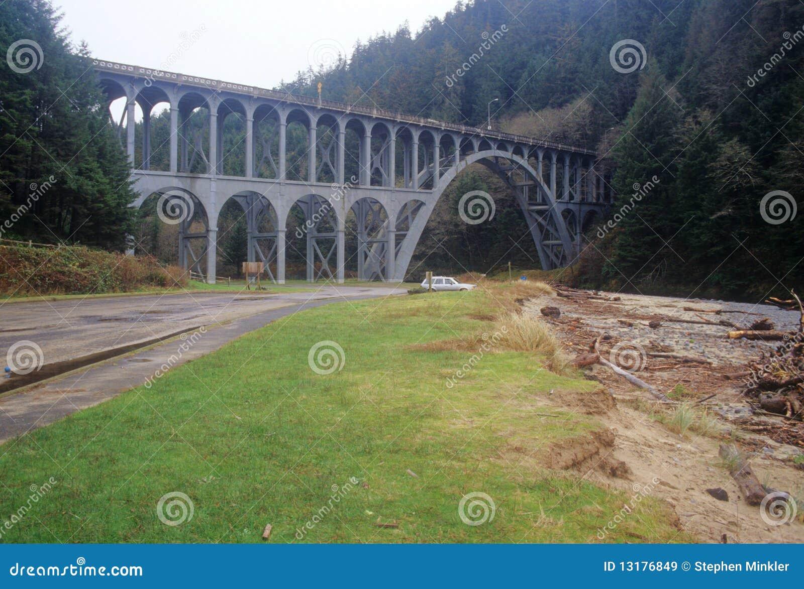 βορειοδυτικά γεφυρών