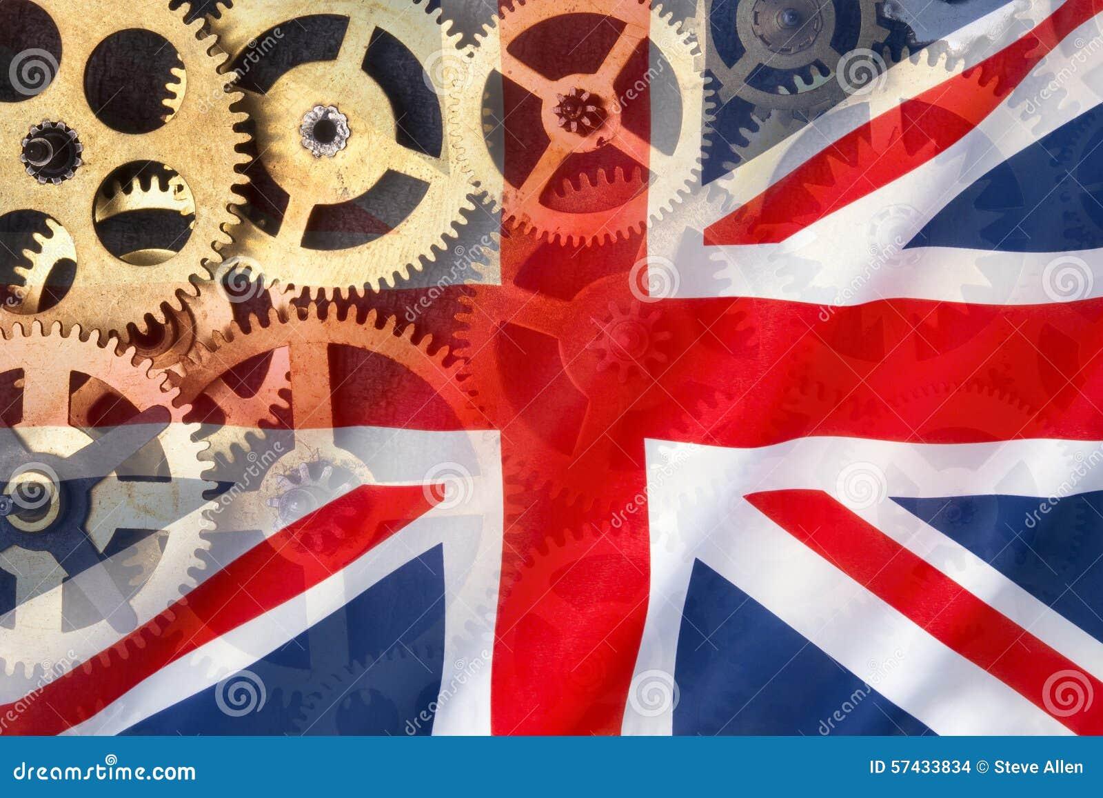 Βρετανική εφαρμοσμένη μηχανική - βρετανική σημαία