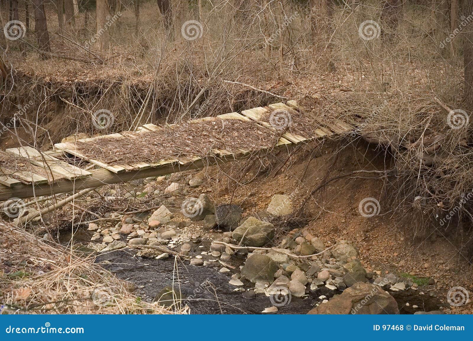 γέφυρα επισφαλής