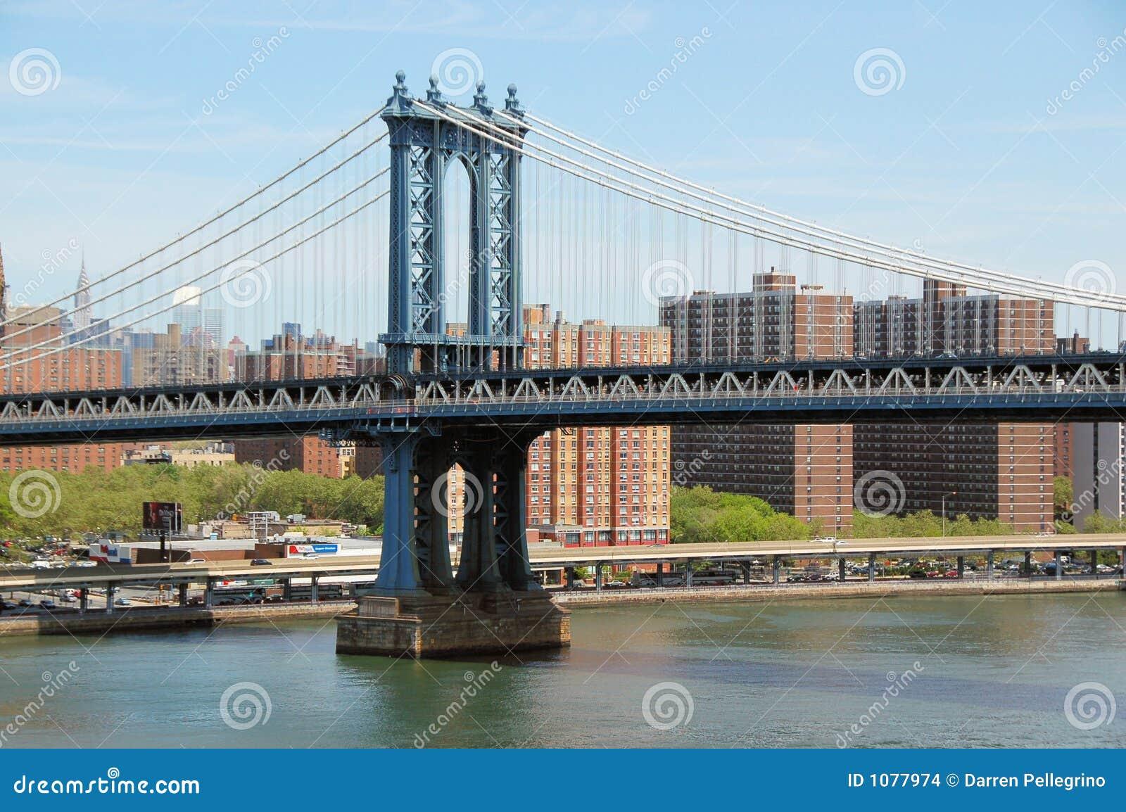 γέφυρα Μανχάτταν