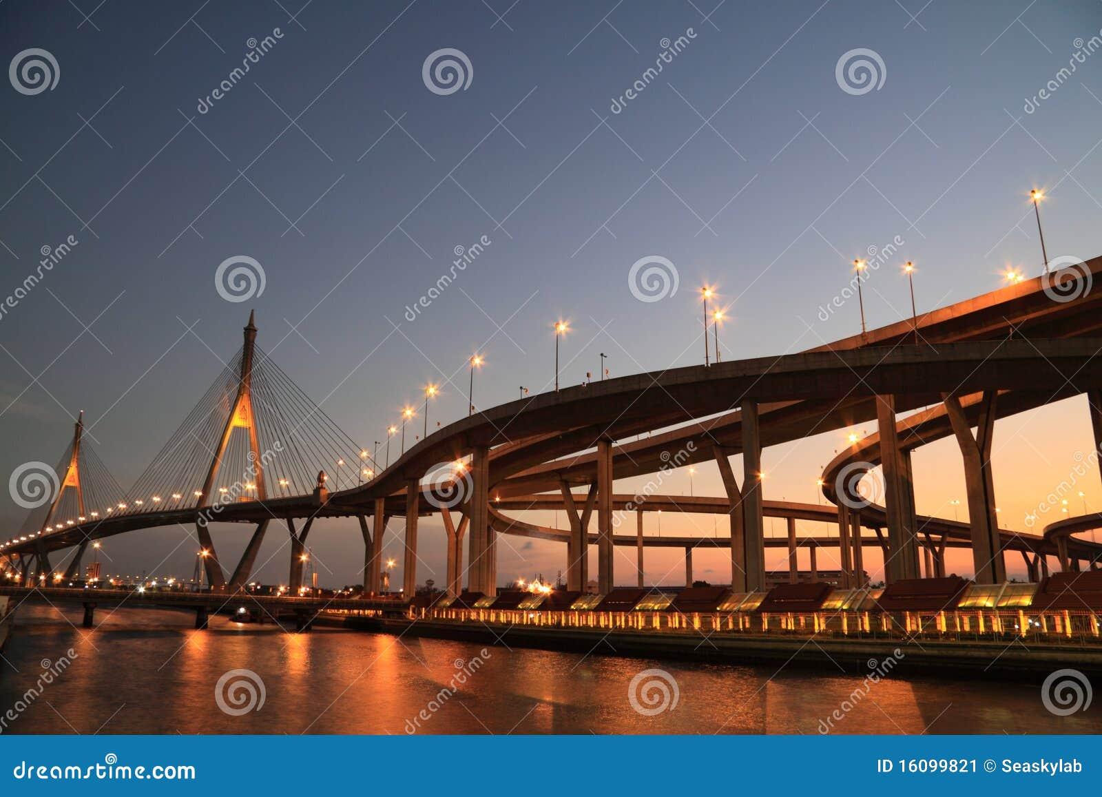 γέφυρα Ταϊλάνδη