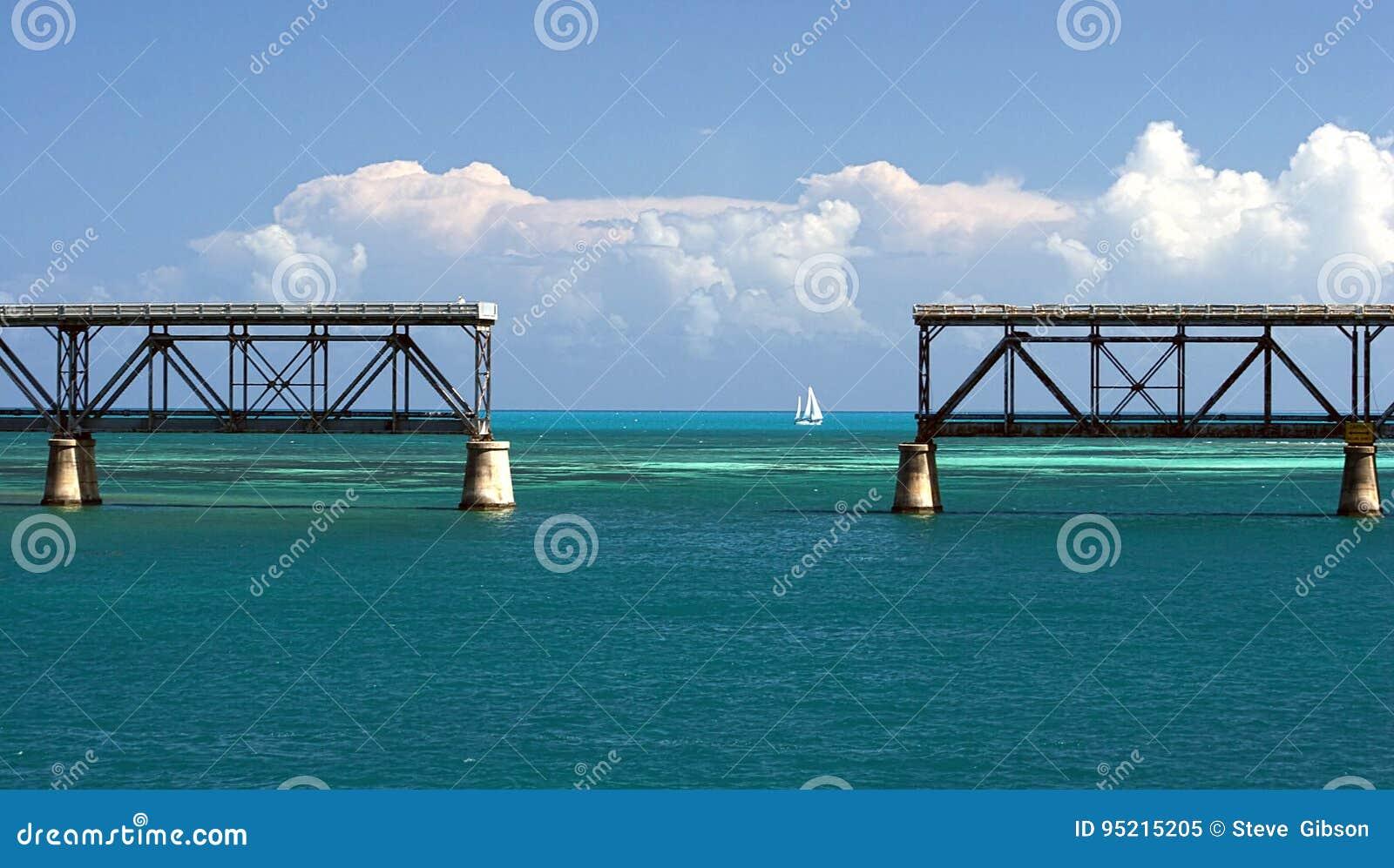 Γέφυρα τραίνων Bahia Honda