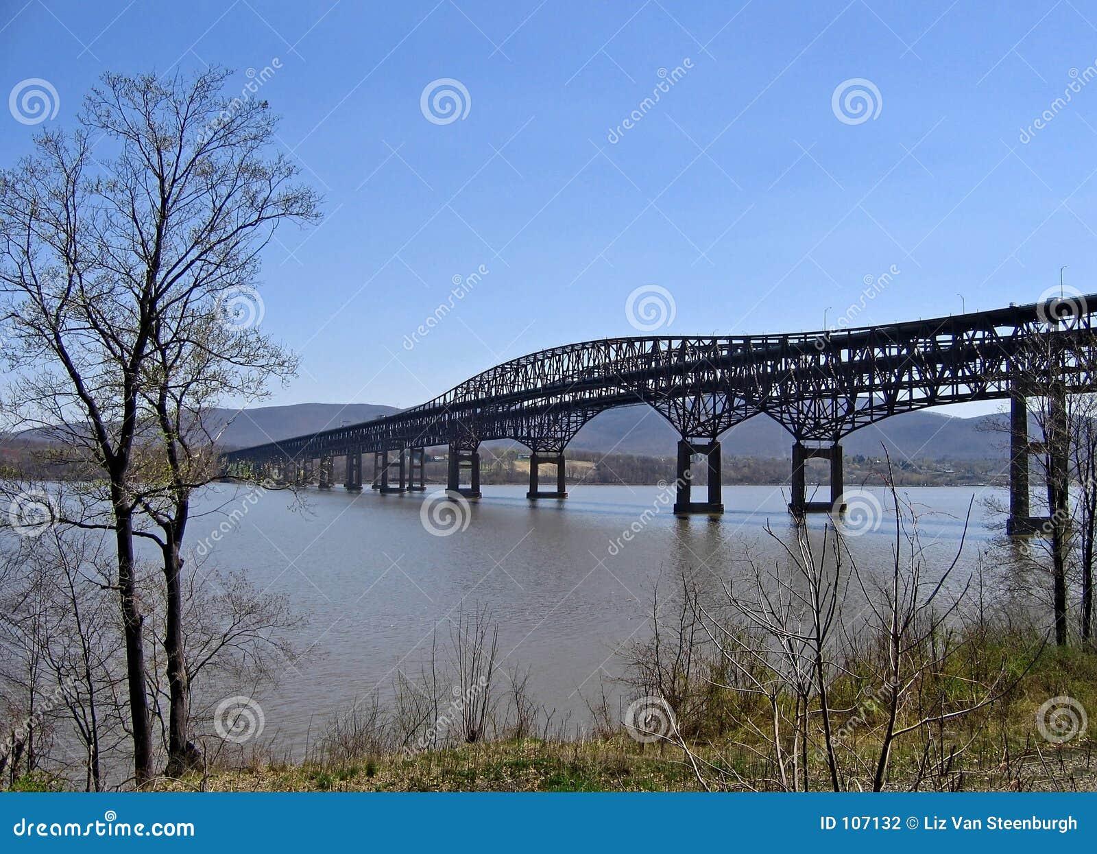 γέφυρα φυσική