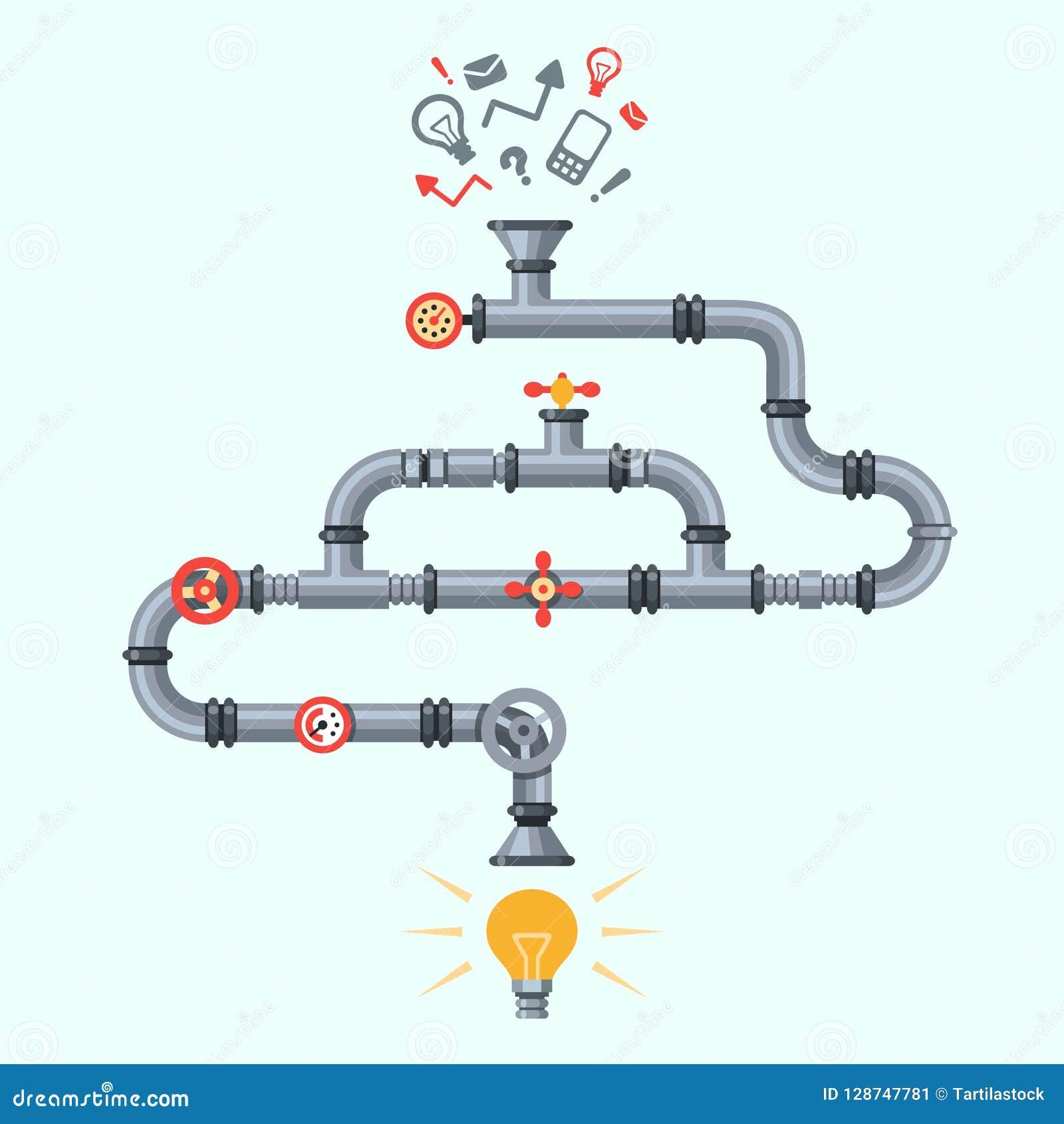 Γεννήτρια ιδεών Μηχανή παραγωγής ιδέας, μηχανές εργοστασίων σωληνώσεων βιομηχανίας με το φωτισμό του λαμπτήρα Διάνυσμα επιχειρησι