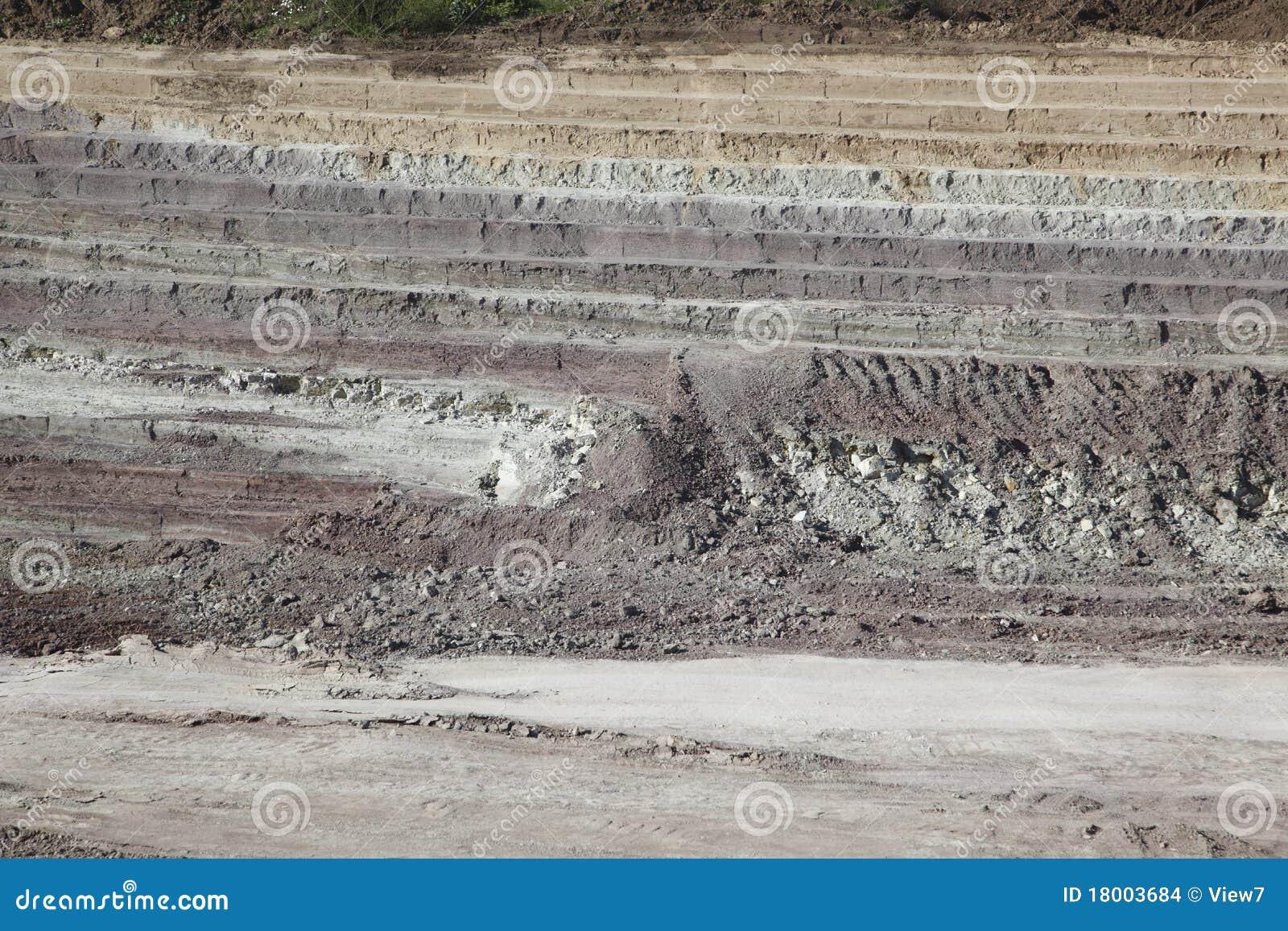 Χρονολόγηση γεωλογικών στρωμάτων