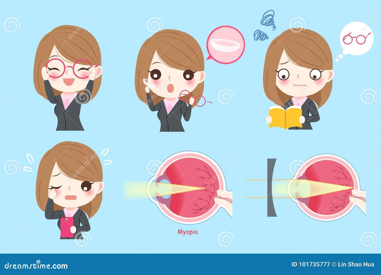 Γυναίκα με την υγεία ματιών