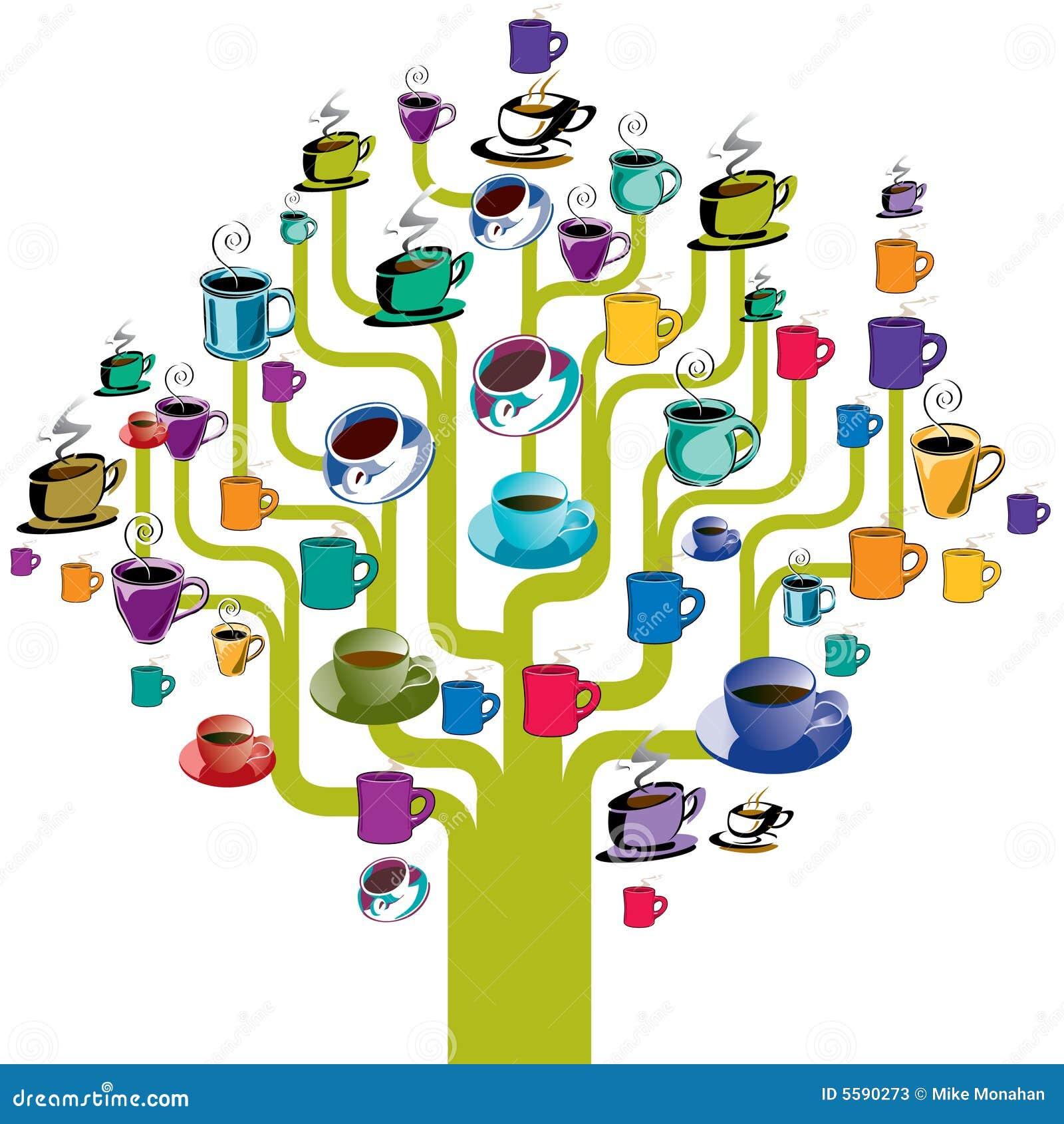 δέντρο φλυτζανιών καφέ