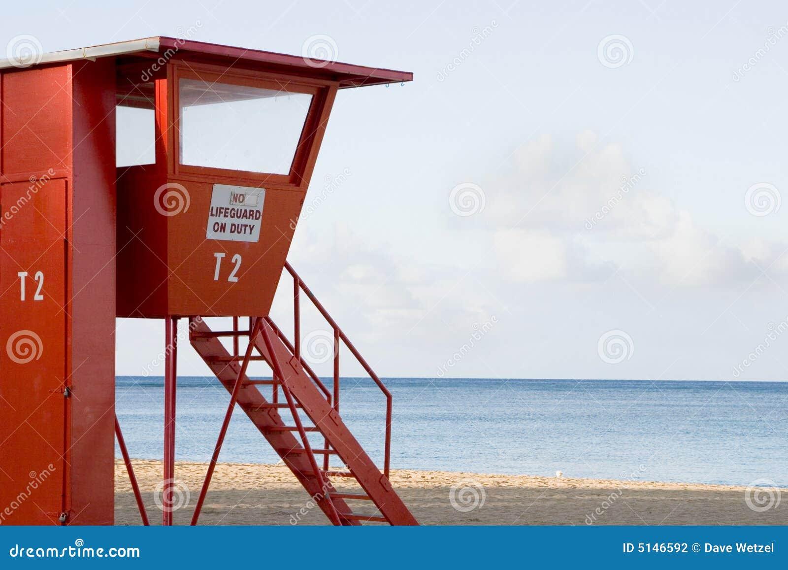 δασμός lifeguard αριθ.