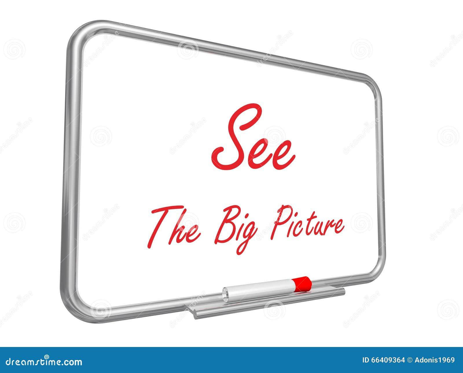 Δείτε τη μεγάλη εικόνα