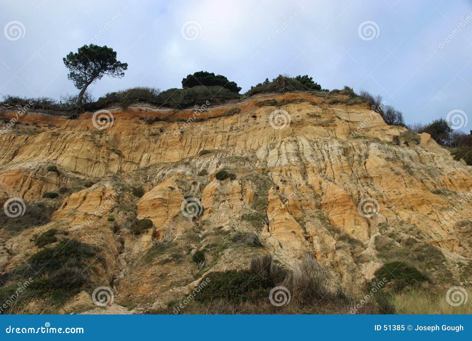 διάβρωση απότομων βράχων