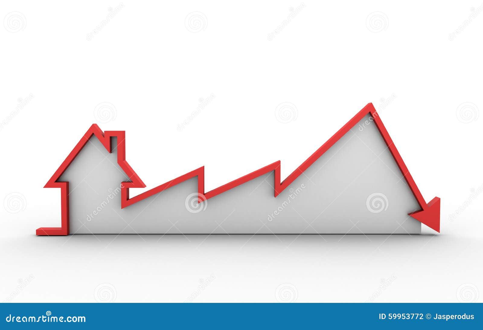 Διάγραμμα ακίνητων περιουσιών