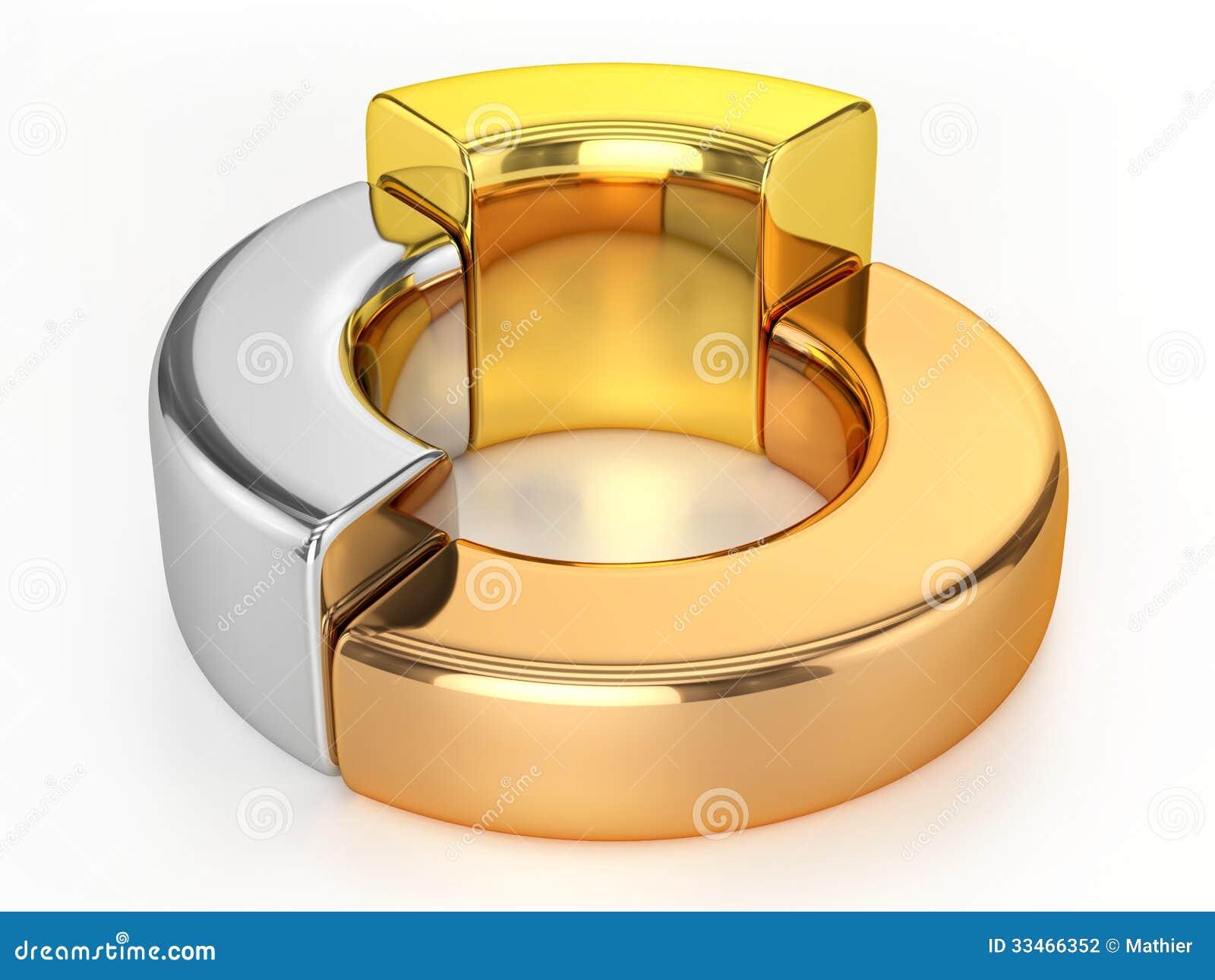 Χρηματοδότηση δαχτυλιδιών