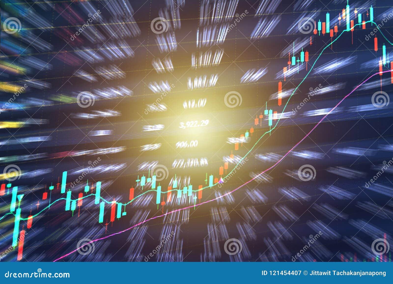 Διάγραμμα γραφικών παραστάσεων ραβδιών κεριών των εμπορικών συναλλαγών επένδυσης χρηματιστηρίου