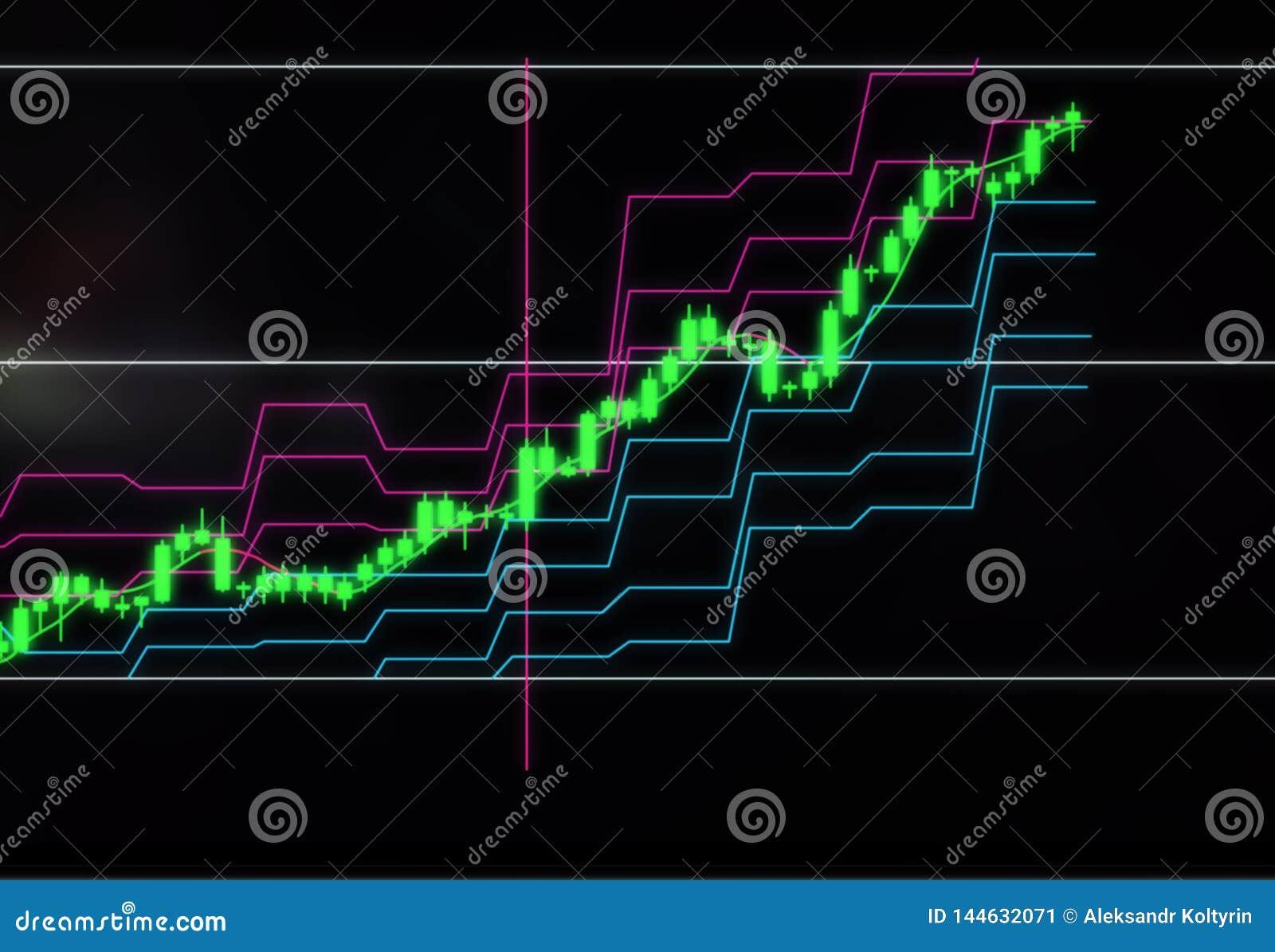 Διάγραμμα κηροπηγίων του αποθέματος ή της αύξησης τιμών νομίσματος Επενδύσεις στις επιχειρήσεις και τα cryptocurrencies