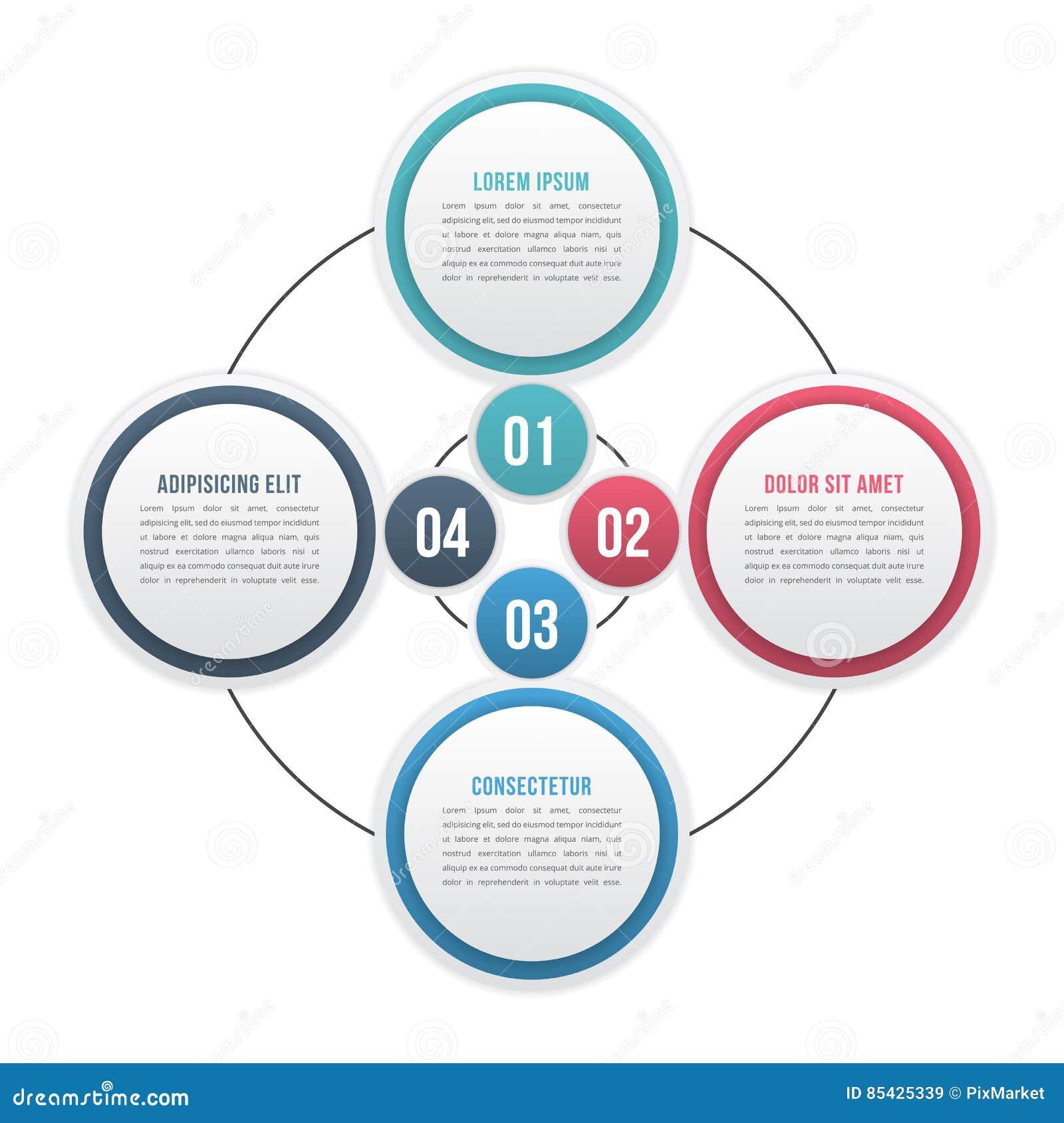 Διάγραμμα κύκλων