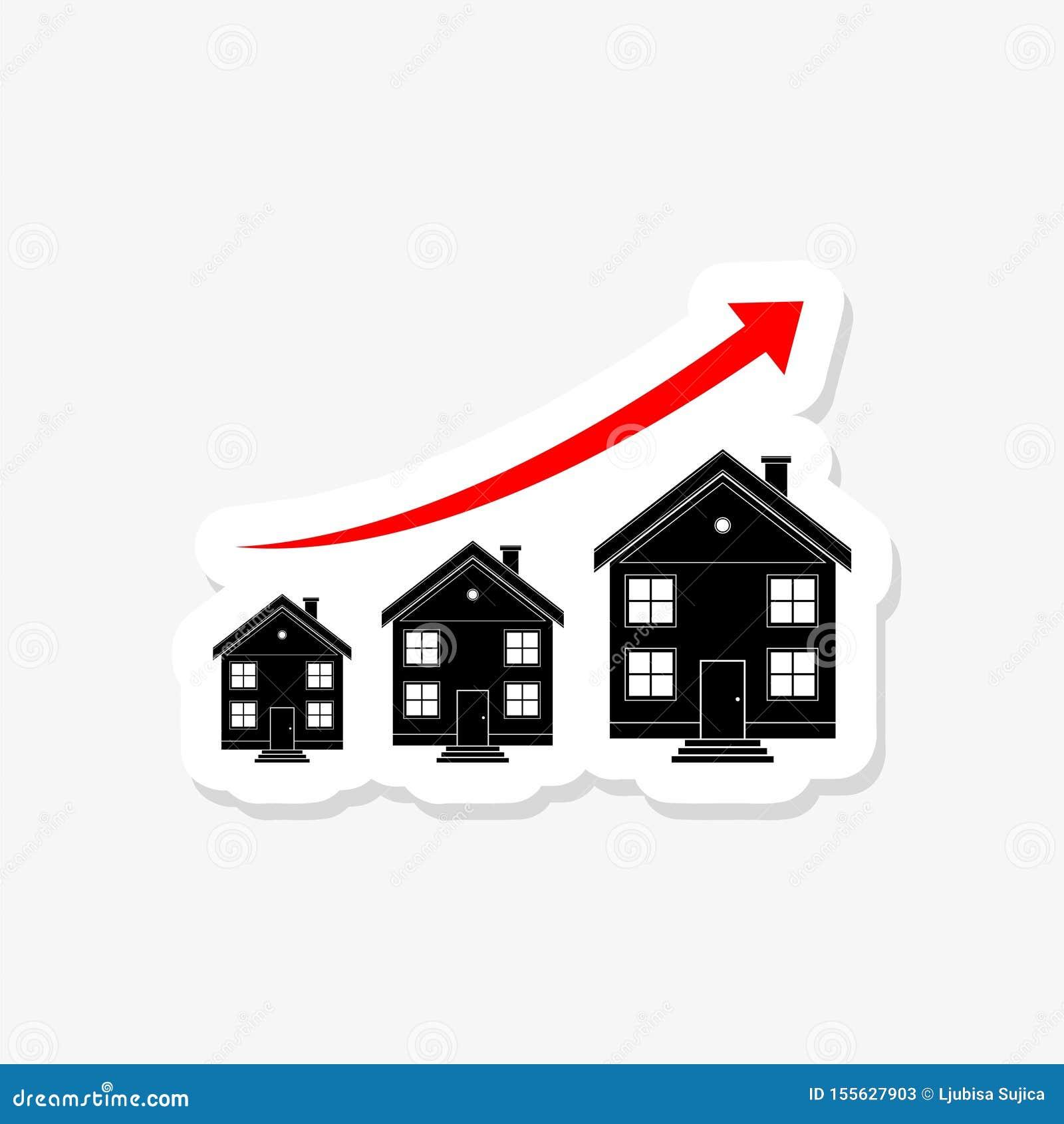 Διάγραμμα της αύξησης των τιμών ακίνητων περιουσιών