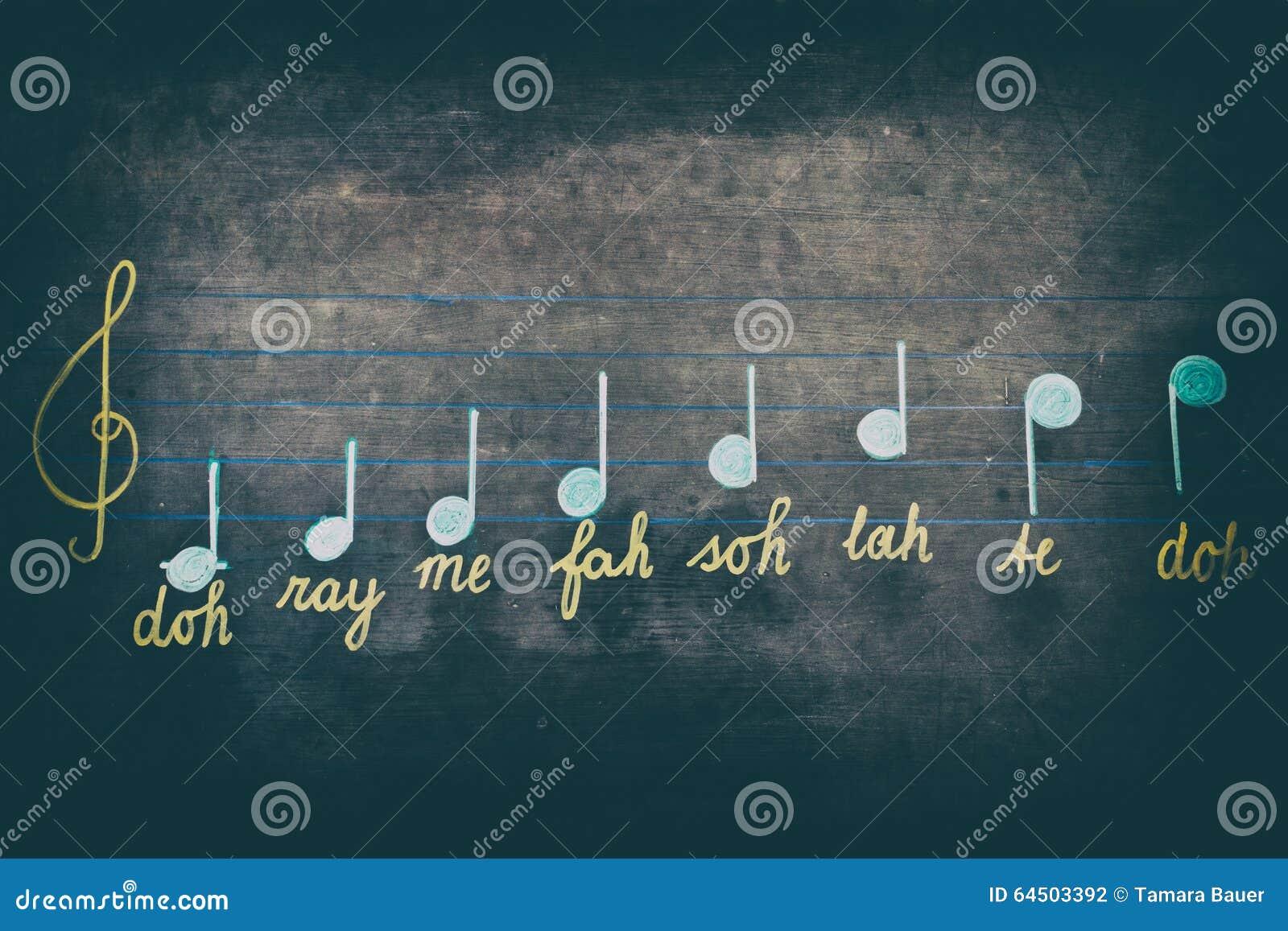 Διάγραμμα των σημειώσεων μουσικής για τον πίνακα κιμωλίας