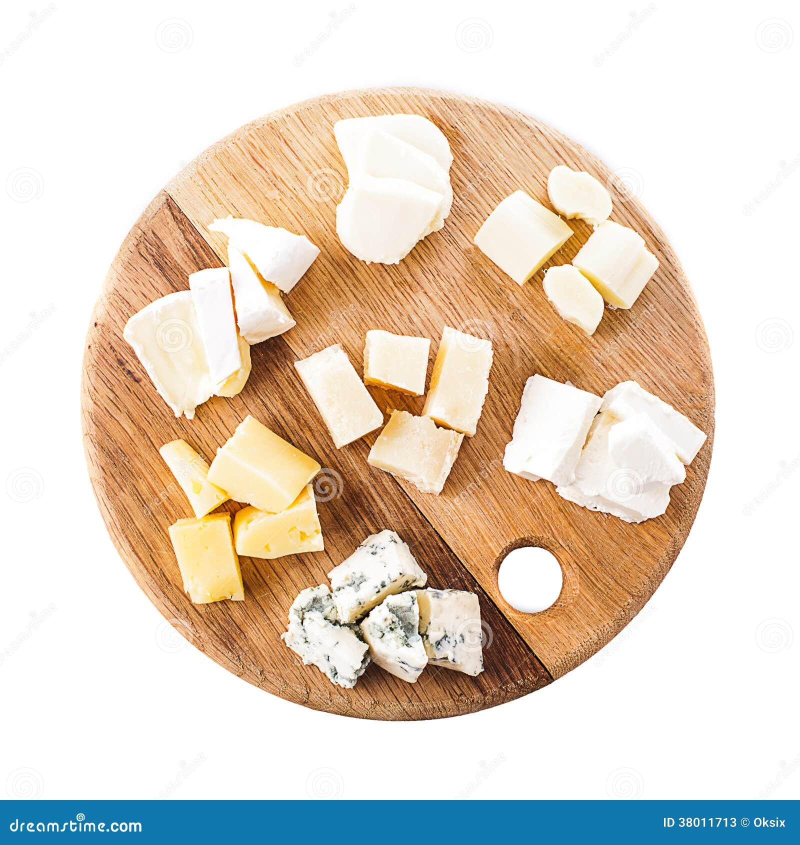 Διάφοροι τύποι τυριών