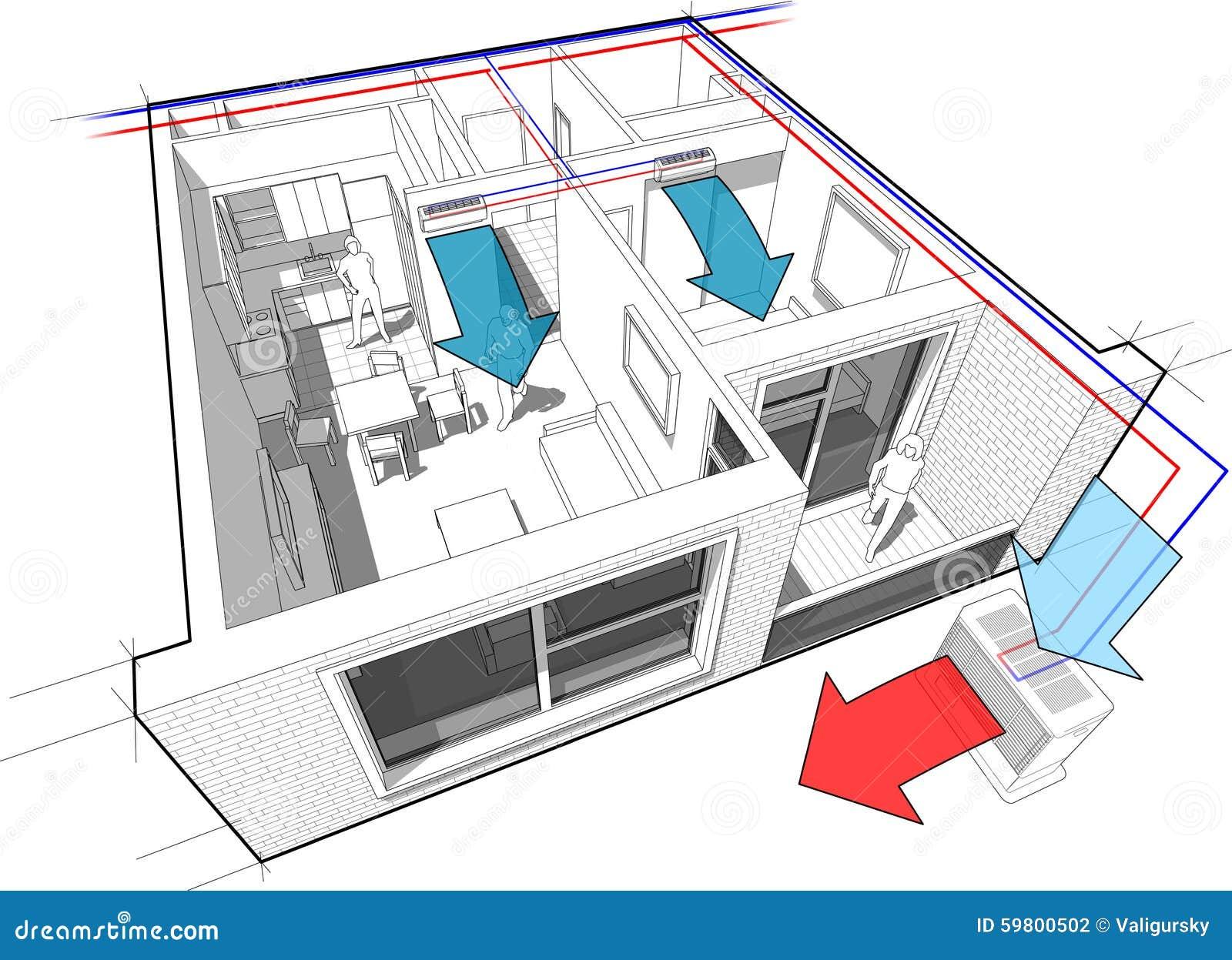 Διαμέρισμα με το εσωτερικό διάγραμμα κλιματισμού τοίχων