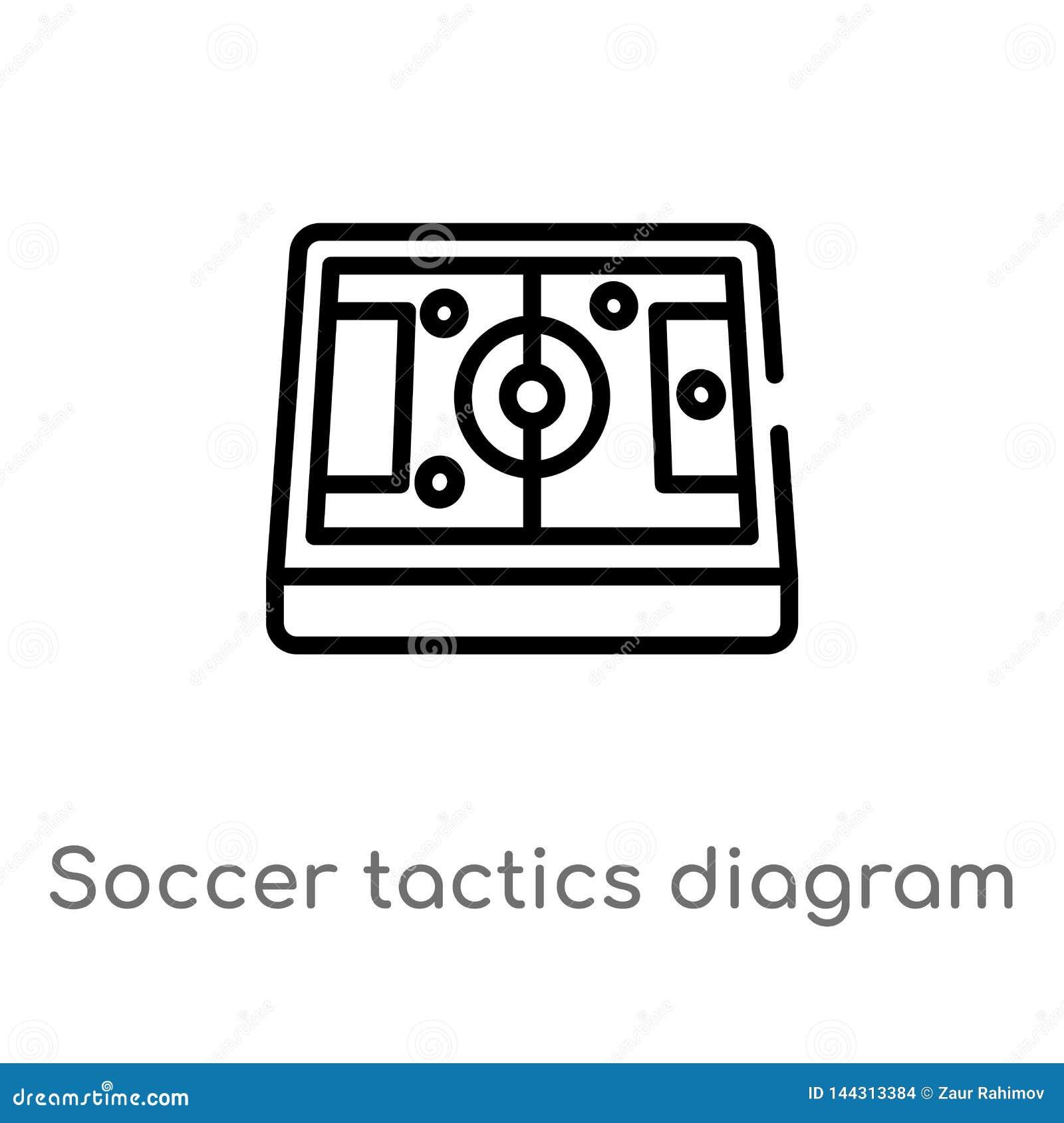 διανυσματικό εικονίδιο διαγραμμάτων τακτικής ποδοσφαίρου περιλήψεων απομονωμένη μαύρη απλή απεικόνιση στοιχείων γραμμών από την έ