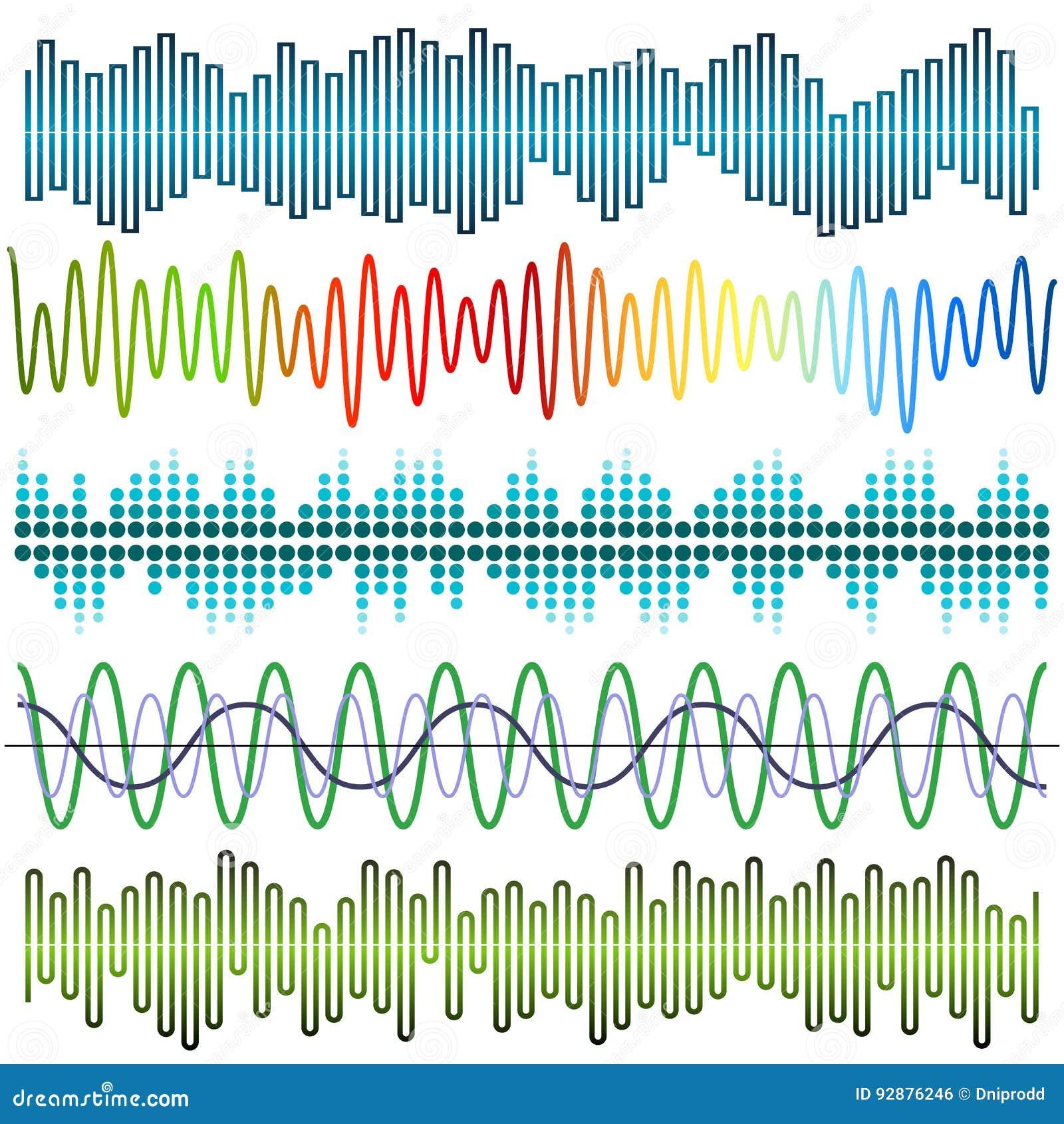 Διανυσματικό σύνολο υγιών κυμάτων Ακουστικός εξισωτής Υγιή & ακουστικά κύματα