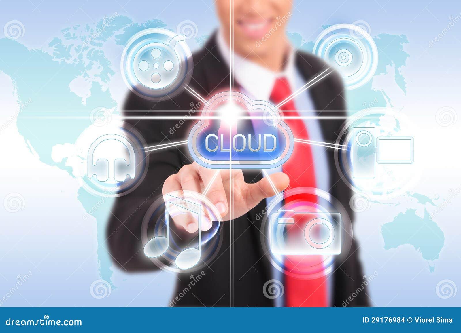 Διαπροσωπεία οθονών επαφής υπολογισμού σύννεφων