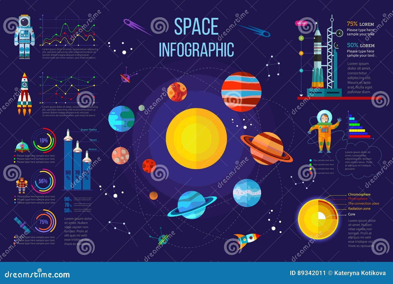 Διαστημικός infographic