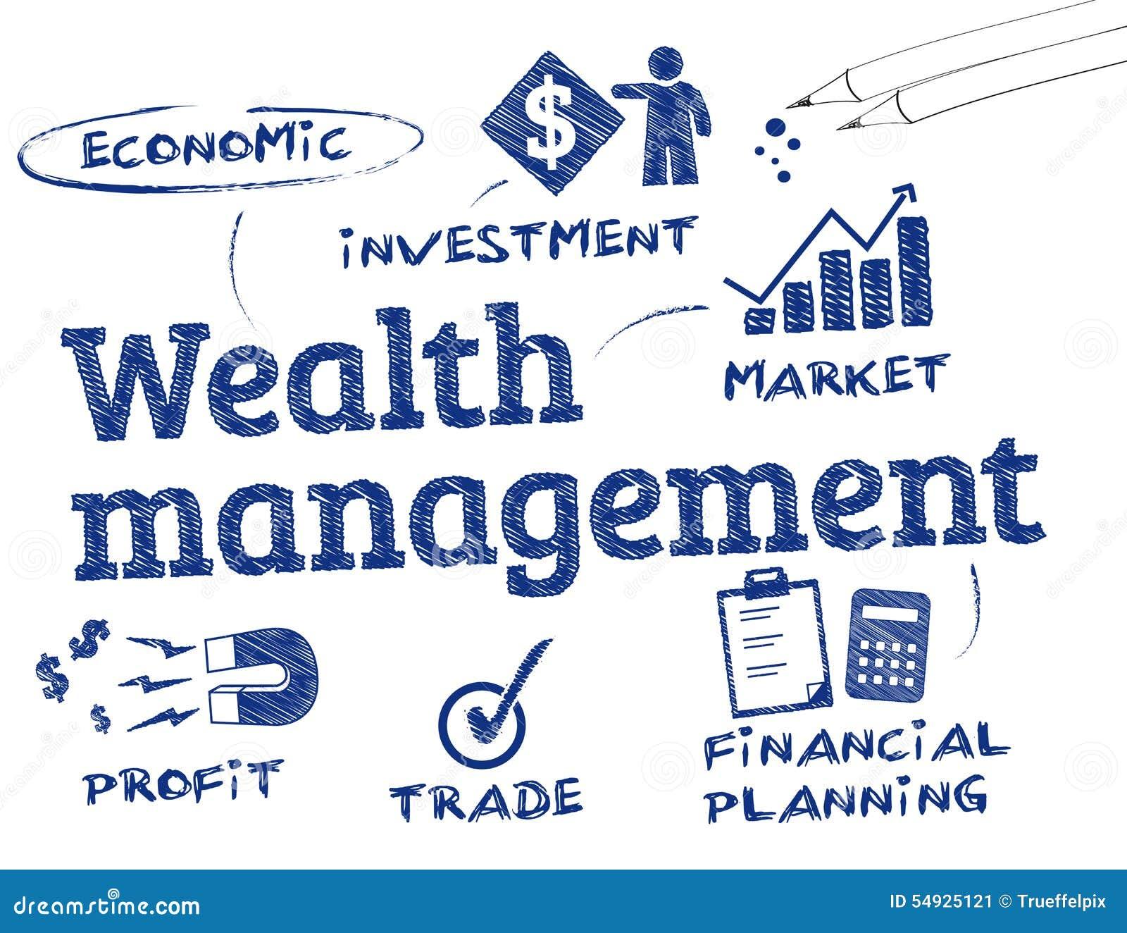 Διαχείριση πλούτου